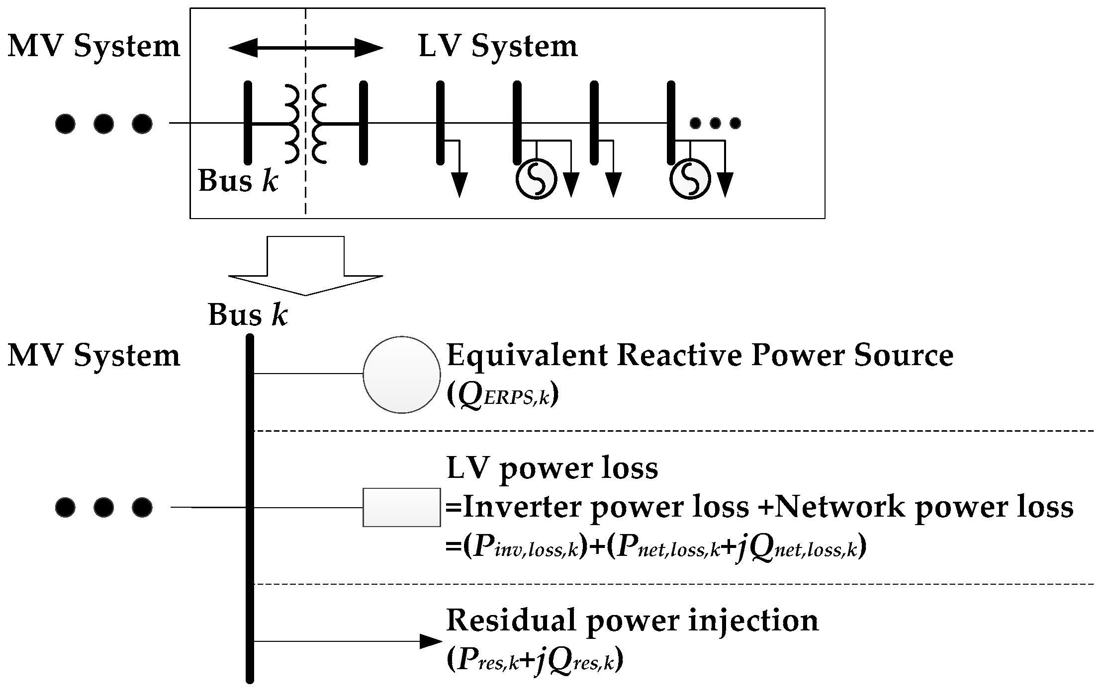 energies full text optimal voltage control using an  no