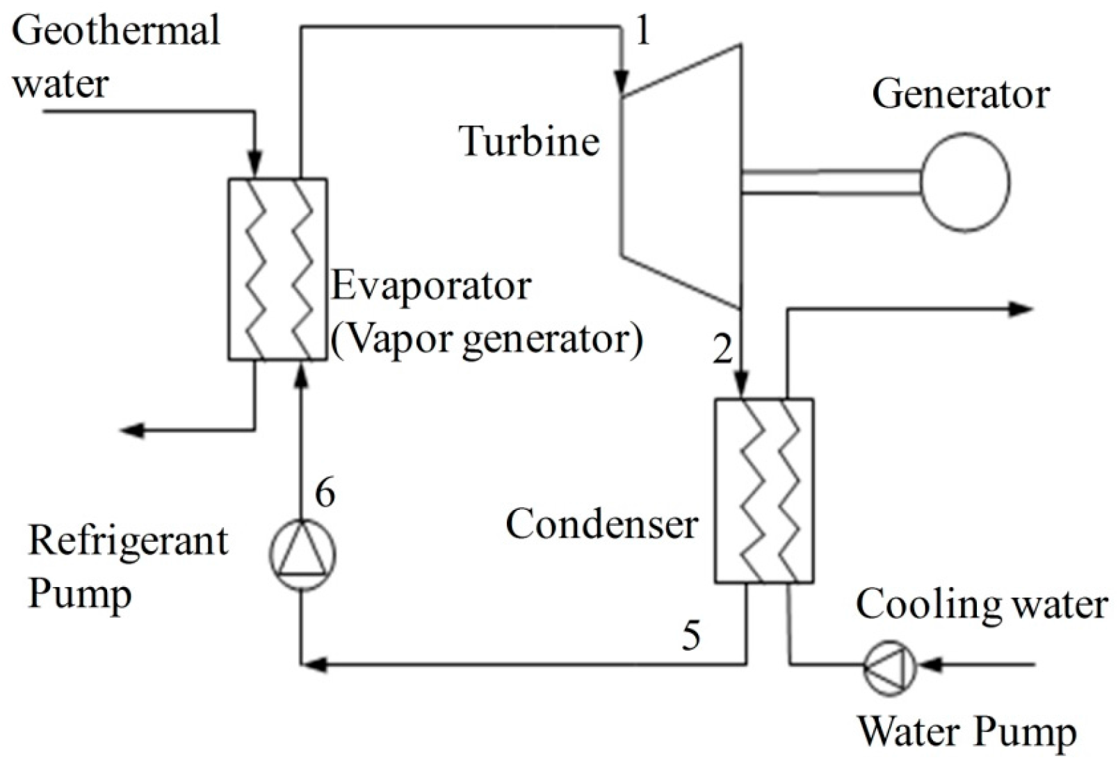 Snap Toshiba Concludes Agreement On Geothermal Power Generation Plant Schematic Diagram Of Rv Wiring