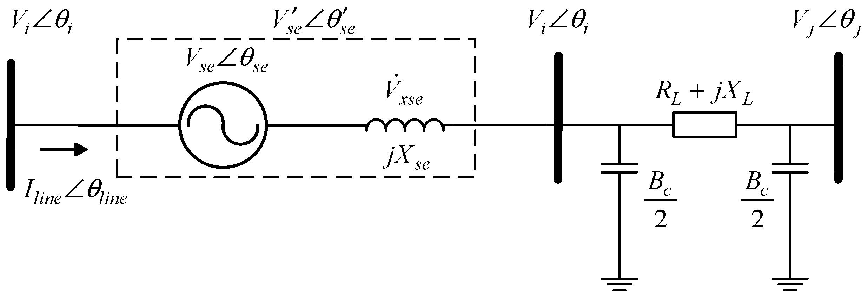 Load Modeling in Optimal Power Flow Studies - ethesis
