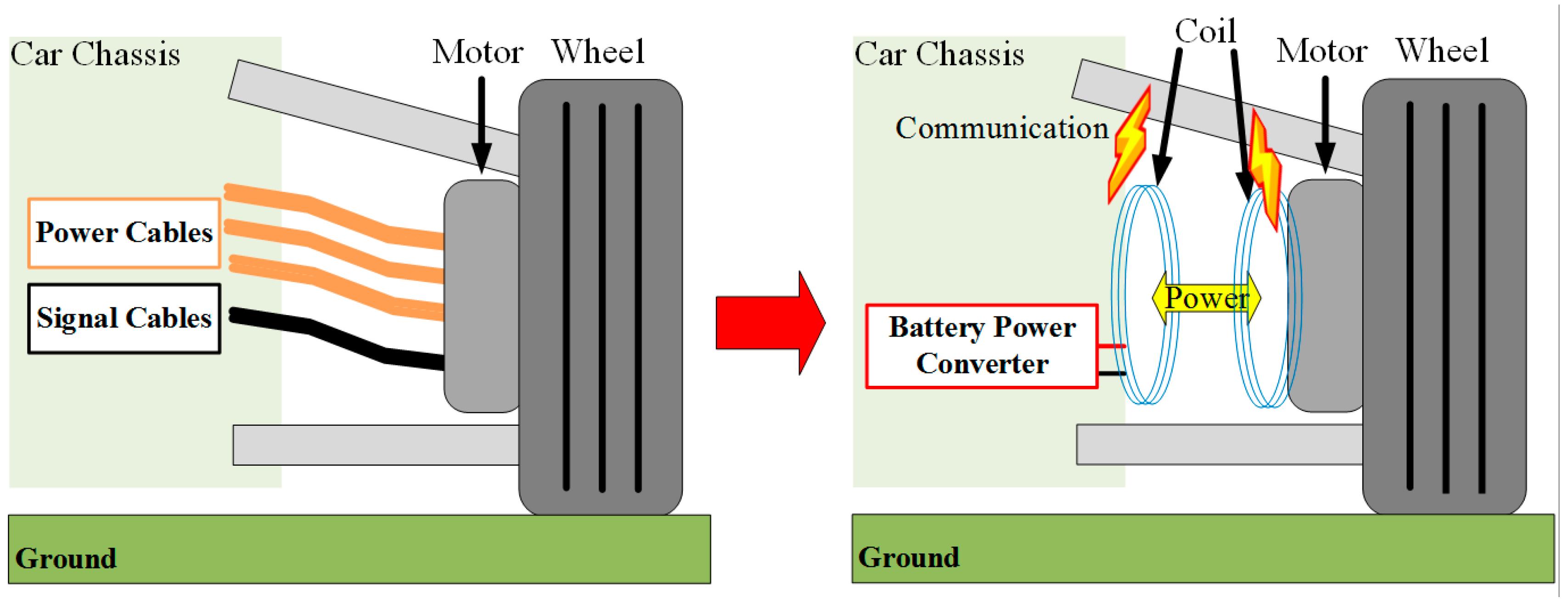 Transit C Er Conversion On Plug Wiring Diagram For Laptop Charger