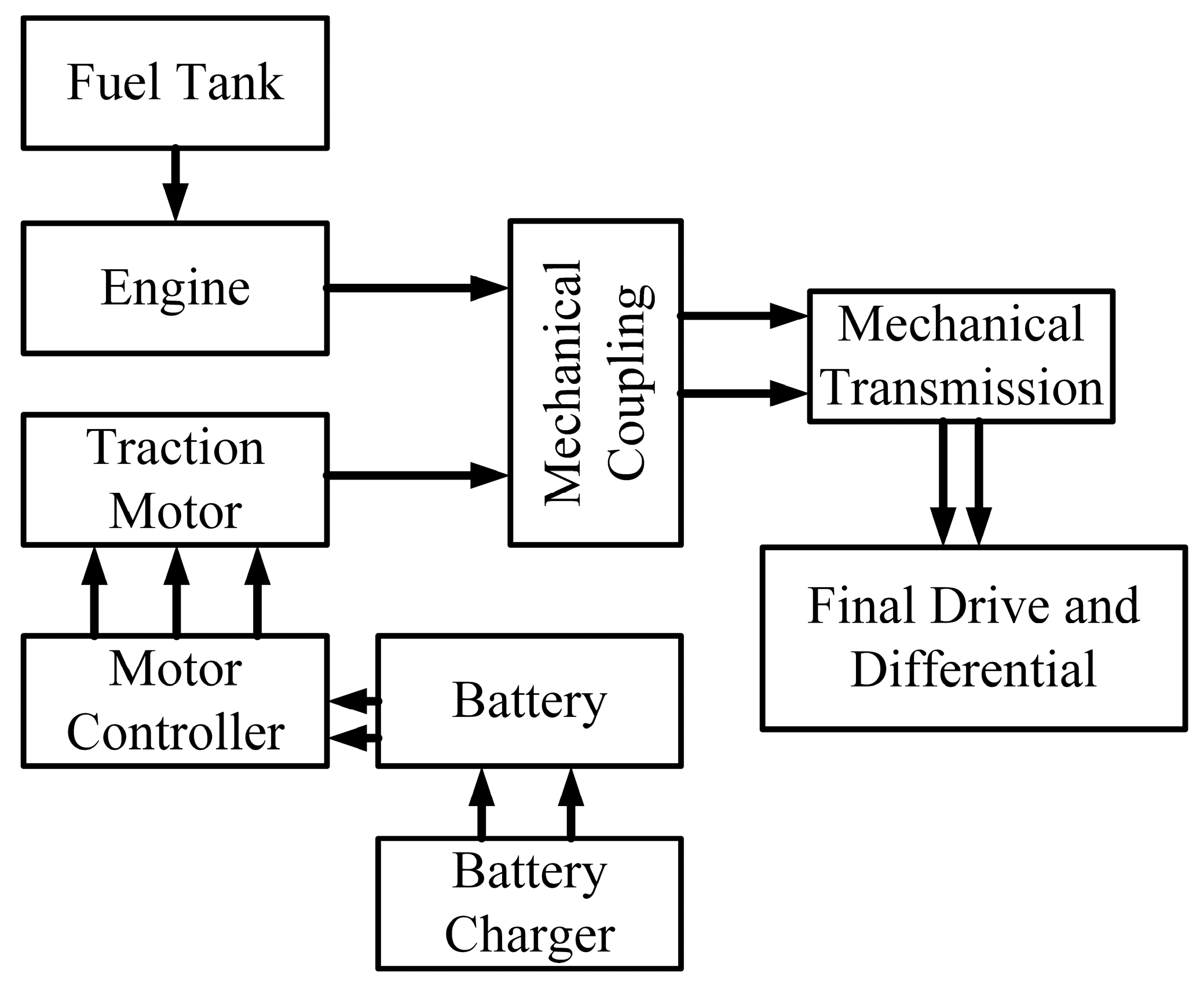 Energies Free Full Text A Comprehensive Study Of Key Electric Diagram Besides Ford Fuel Tank Selector Valve Wiring On E 450 10 01217 G019