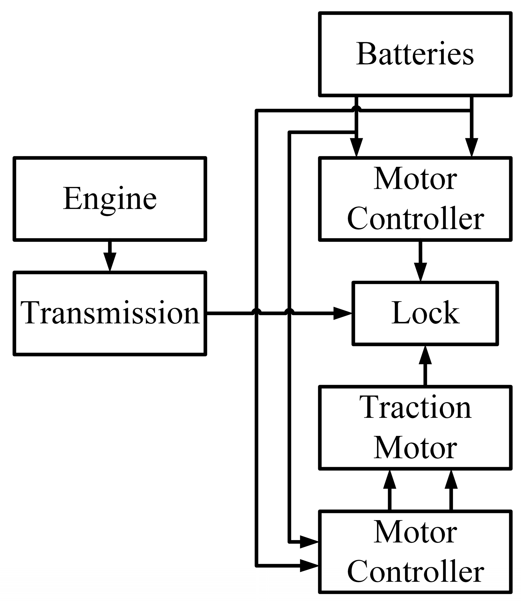 Energies   Free Full-Text   A Comprehensive Study of Key Electric
