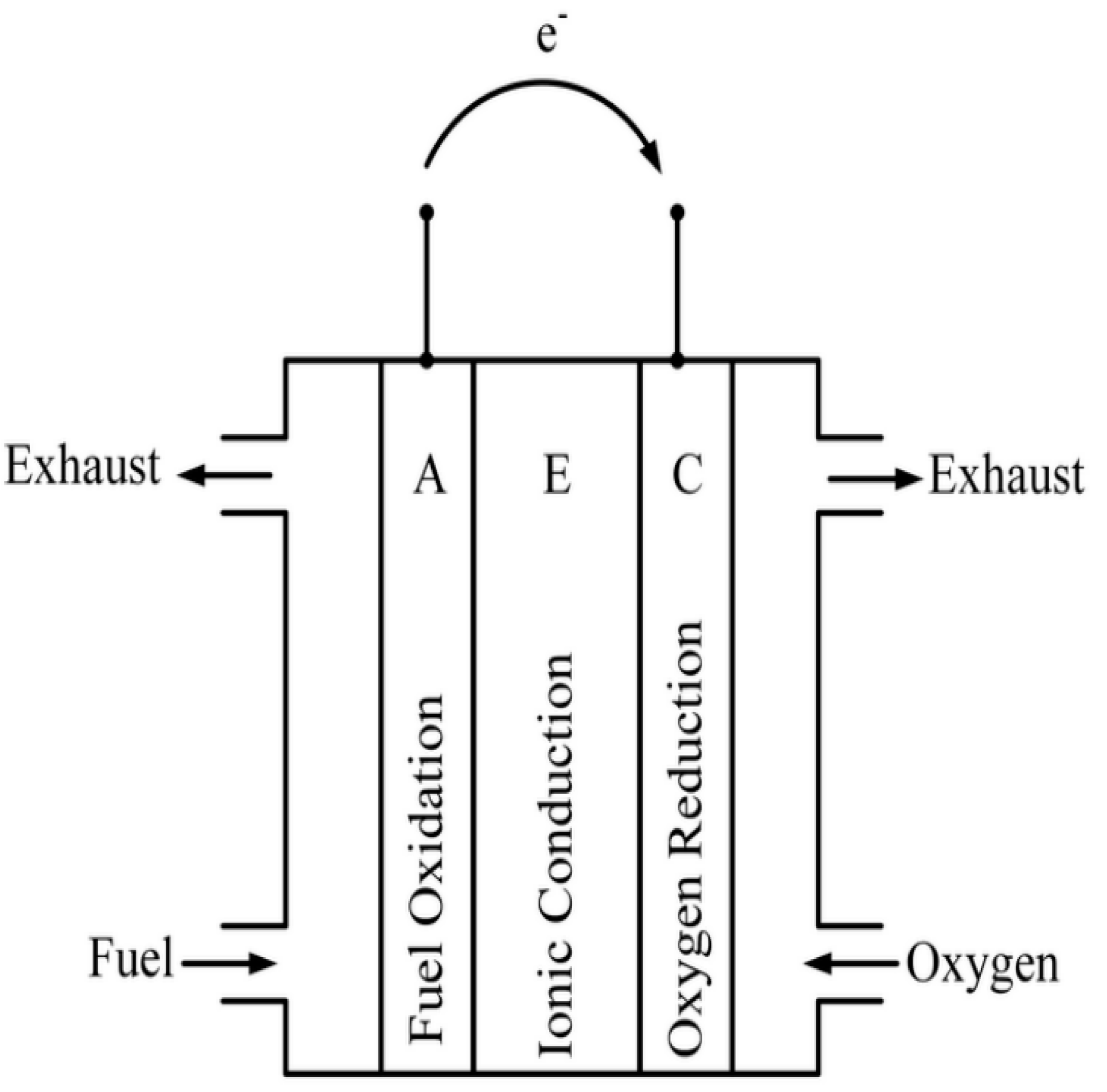 Energies   Free Full-Text   A Comprehensive Study of Key Electric ...