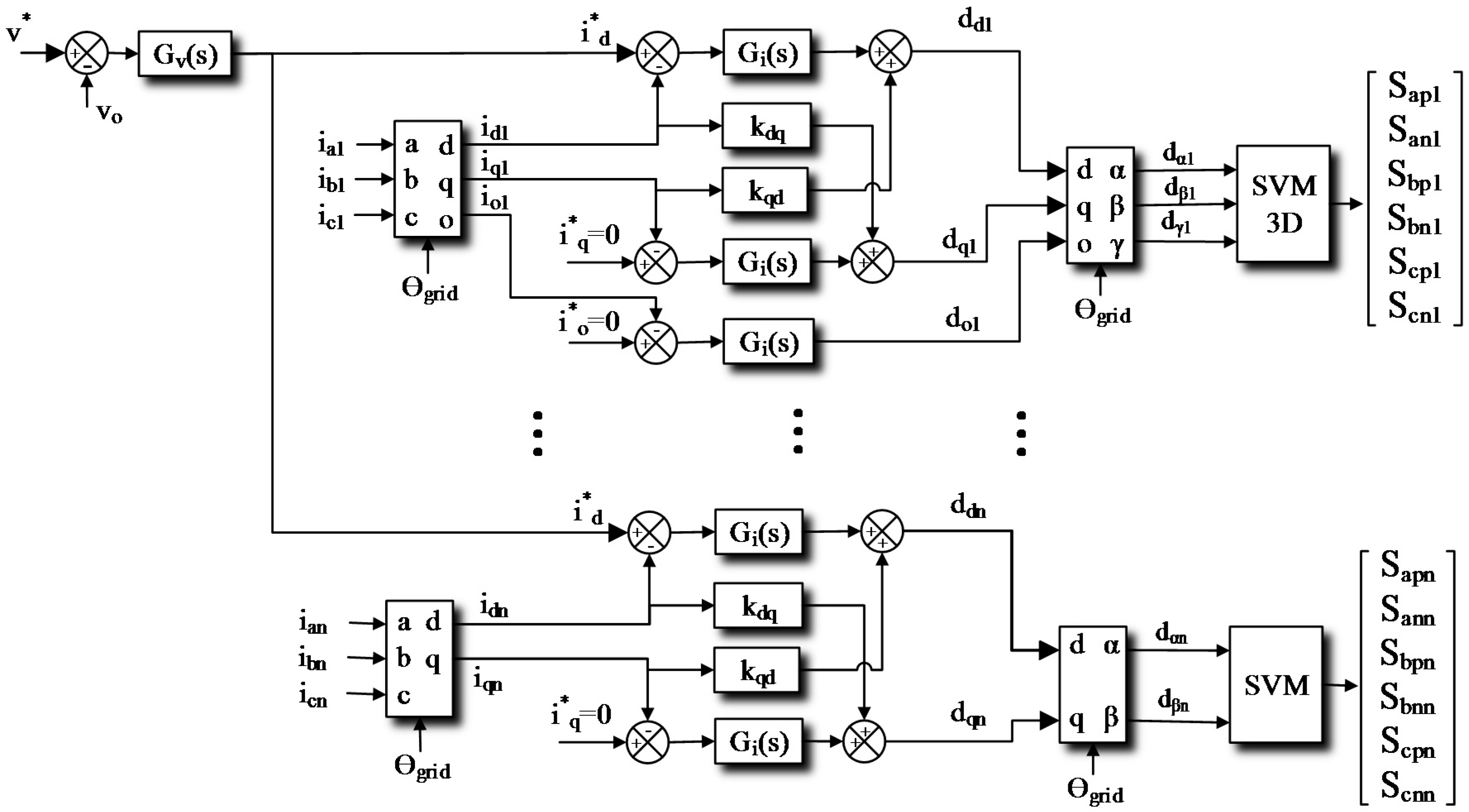 Energies Free Full Text Modelling And Control Of Parallel D O L Circuit Diagram 10 01242 G007
