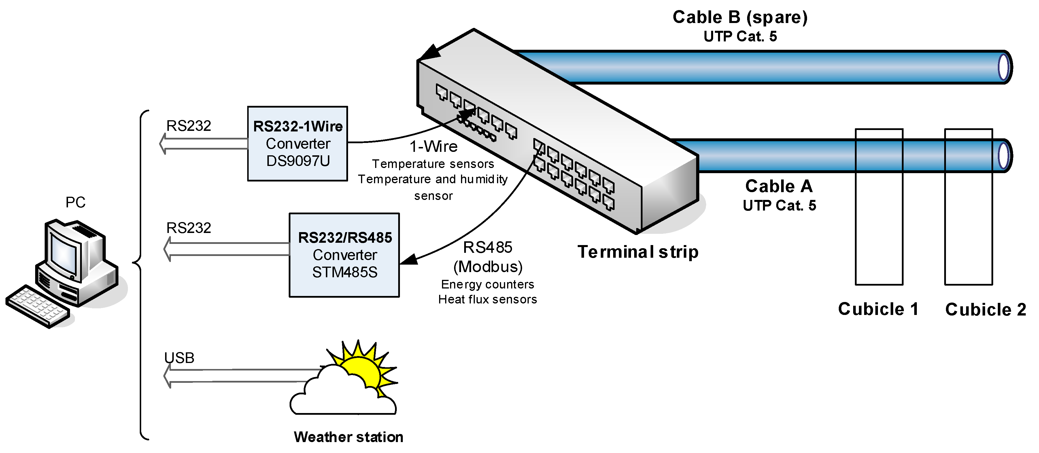 Hk Wire Diagram Heat Strip Wiring Diagrams Schematics - Electric heat strip wiring diagram