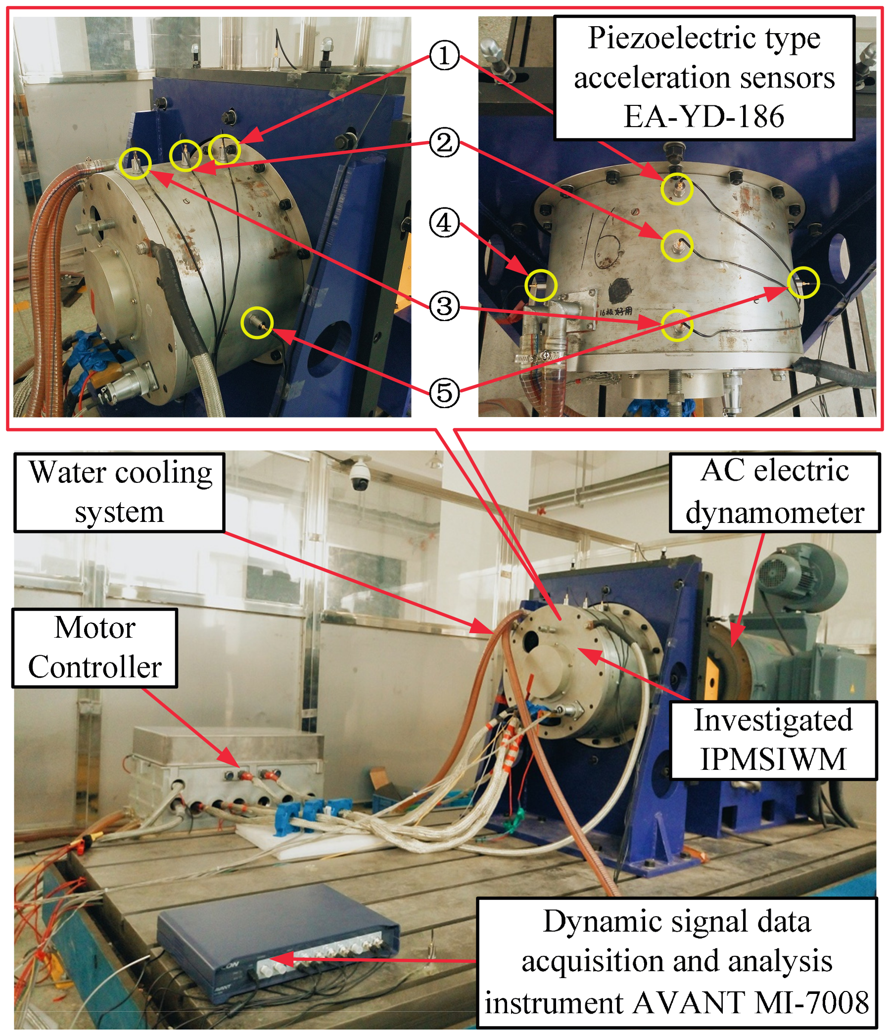 Energies Free Full Text Analysis Of Vibrations In Interior Permanent Magnet Synchronous