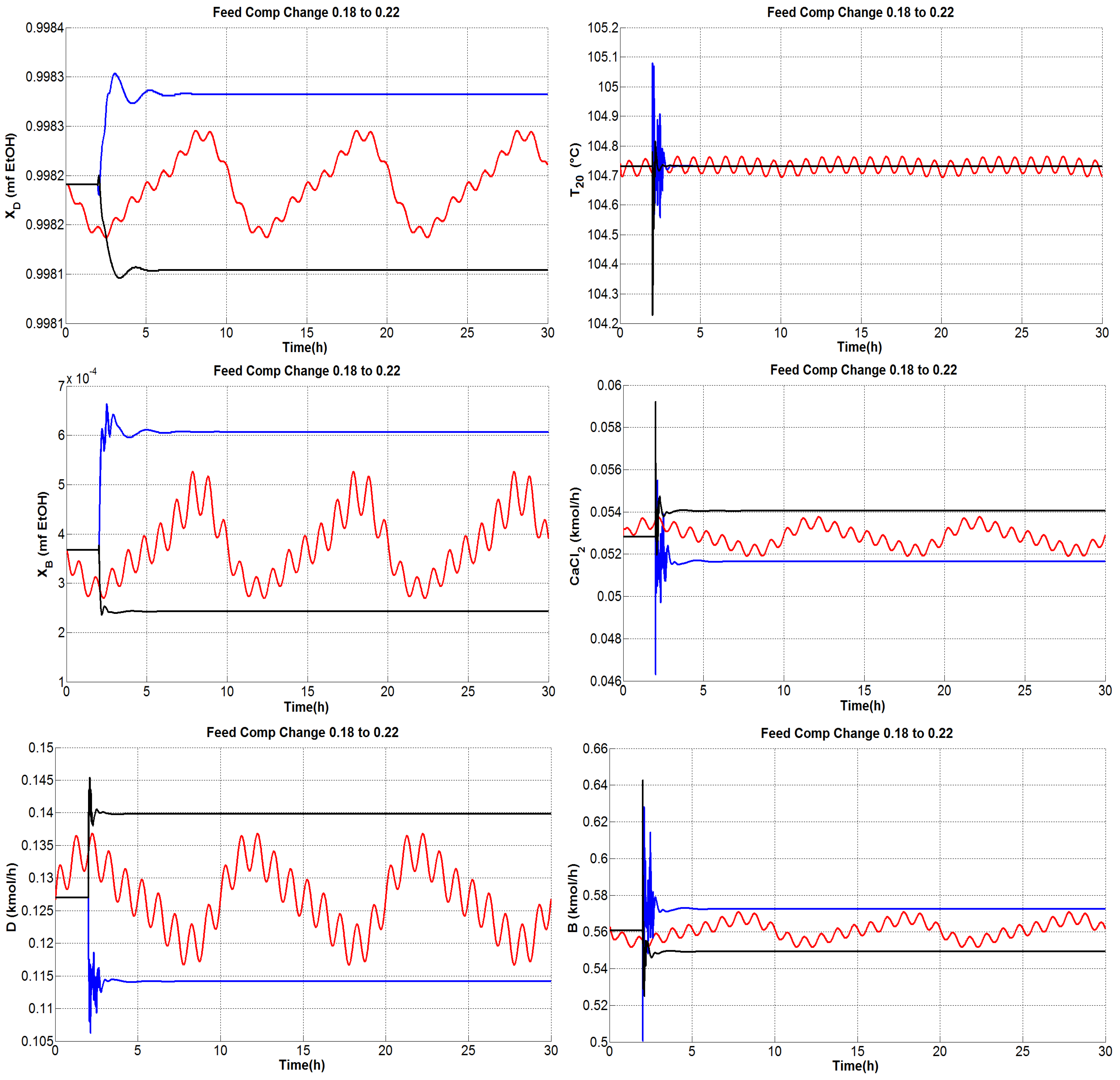Energies free full text control structures evaluation for a no pooptronica