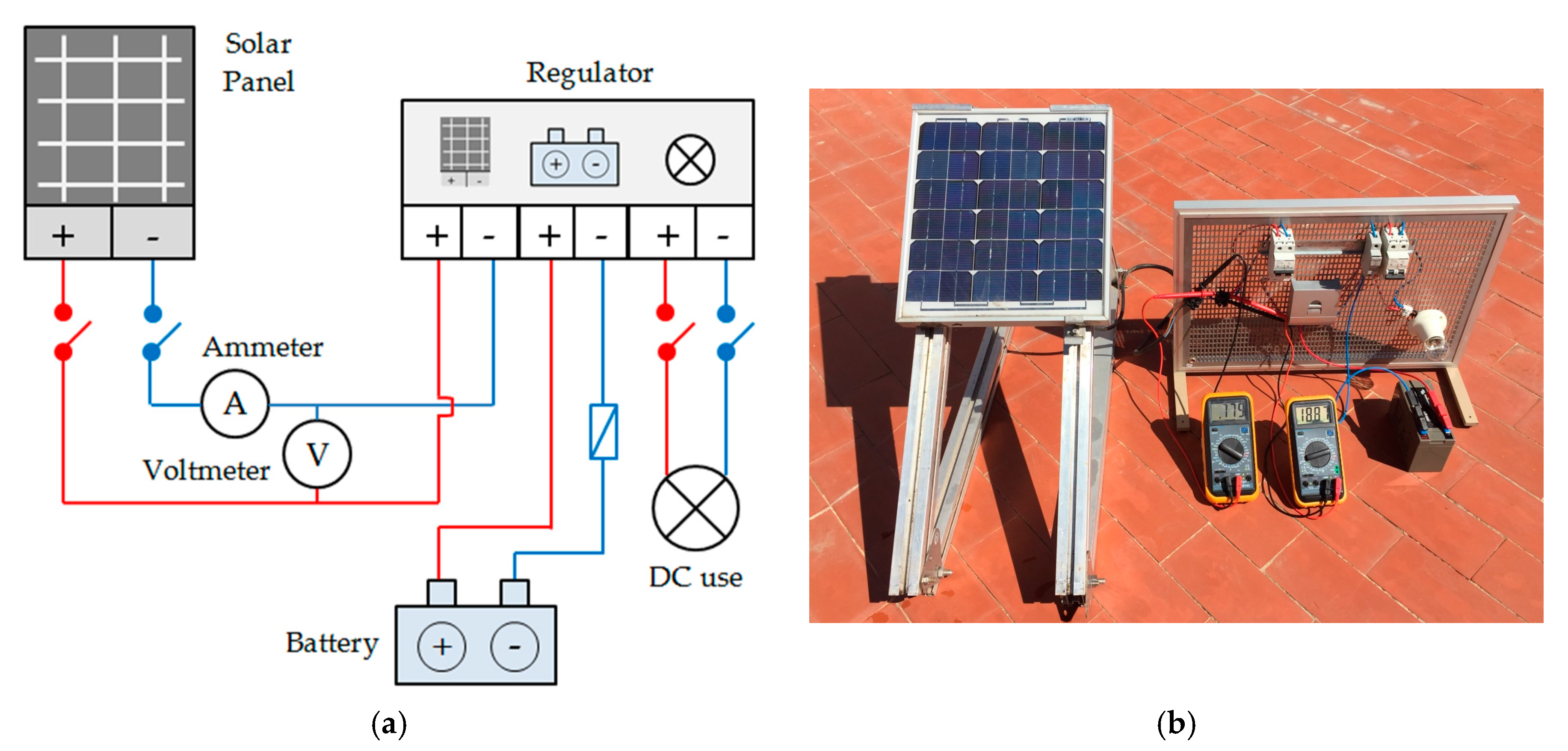 Energies | Free Full-Text | New Prototype of Photovoltaic Solar