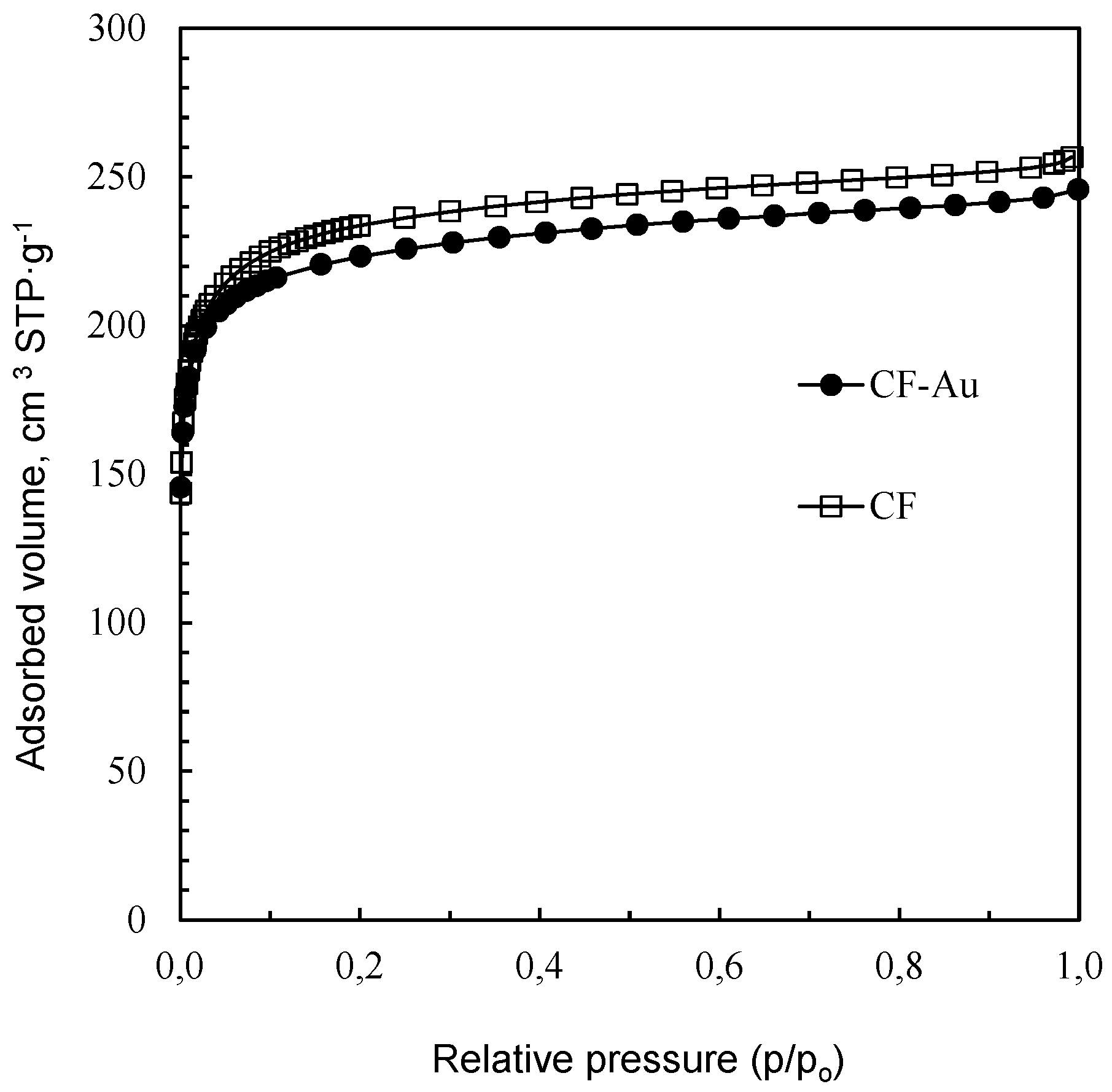 mercury electron diagram