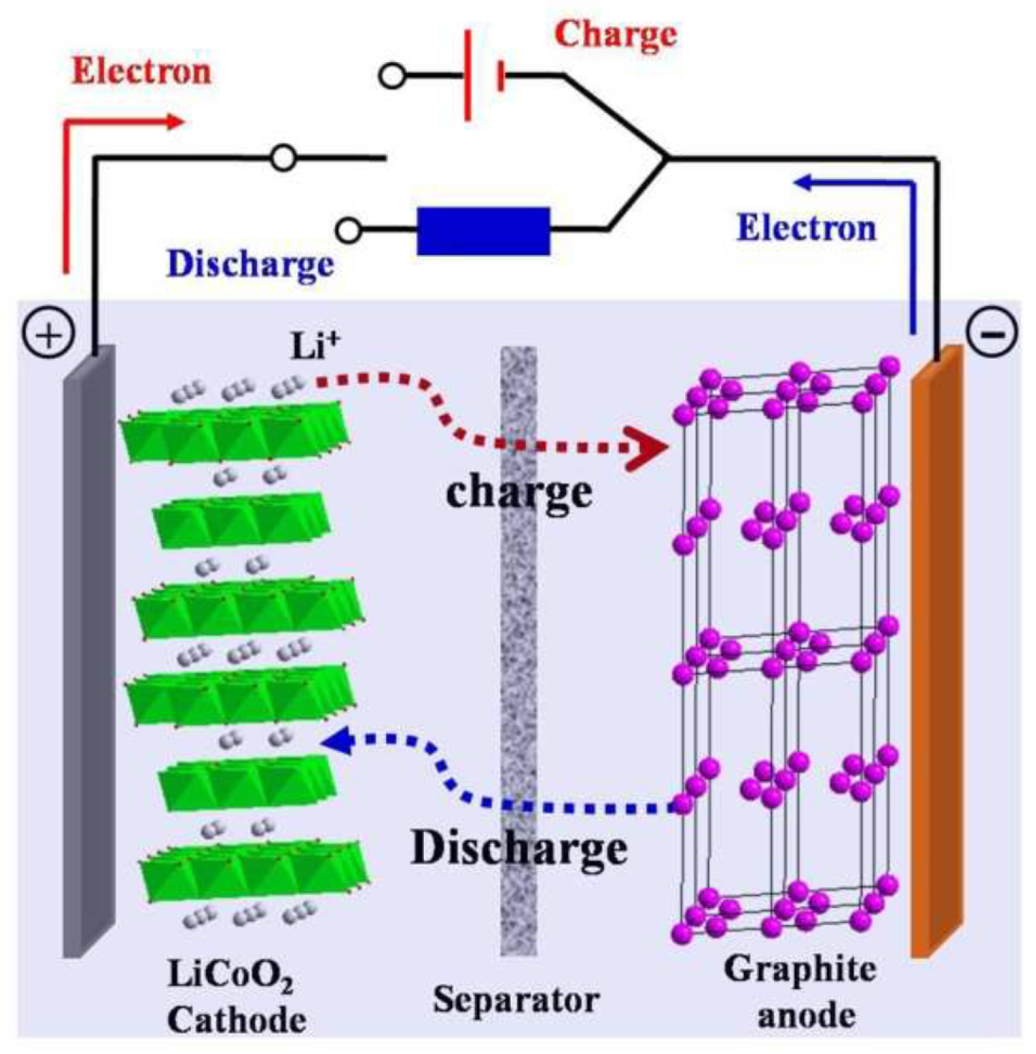 Energies Free Full Text Cost Projection Of State The Art Electric Car Battery Diagram No