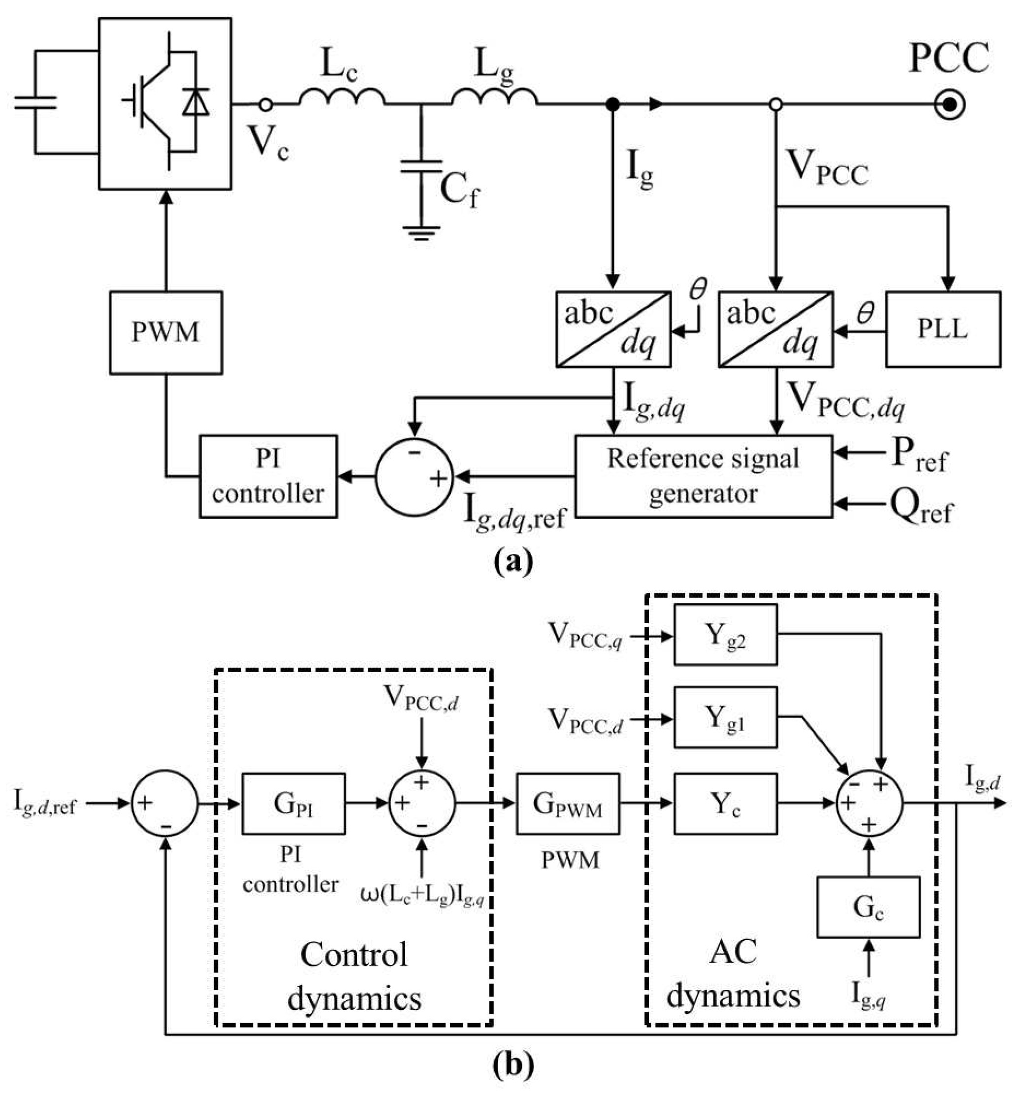 energies free full text impedance based stability analysis in