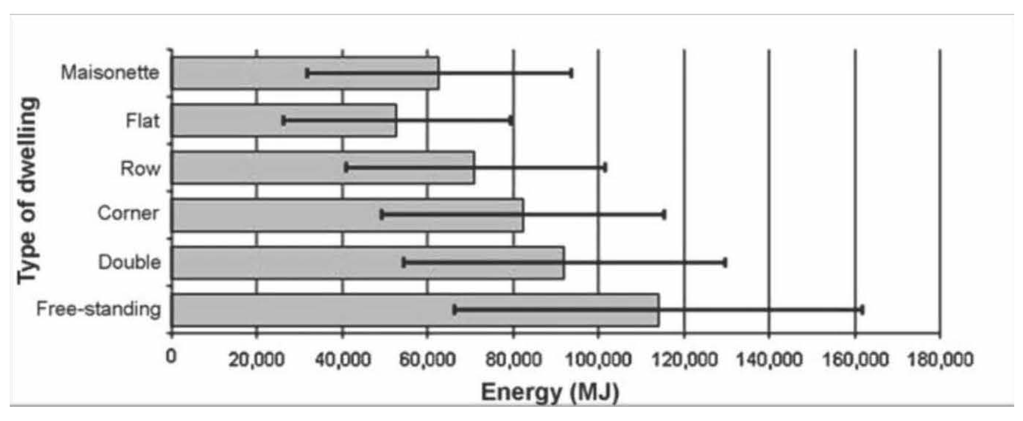 Energies | Free Full Text | A Data Analysis Technique To Estimate The  Thermal Characteristics Of A House | HTML