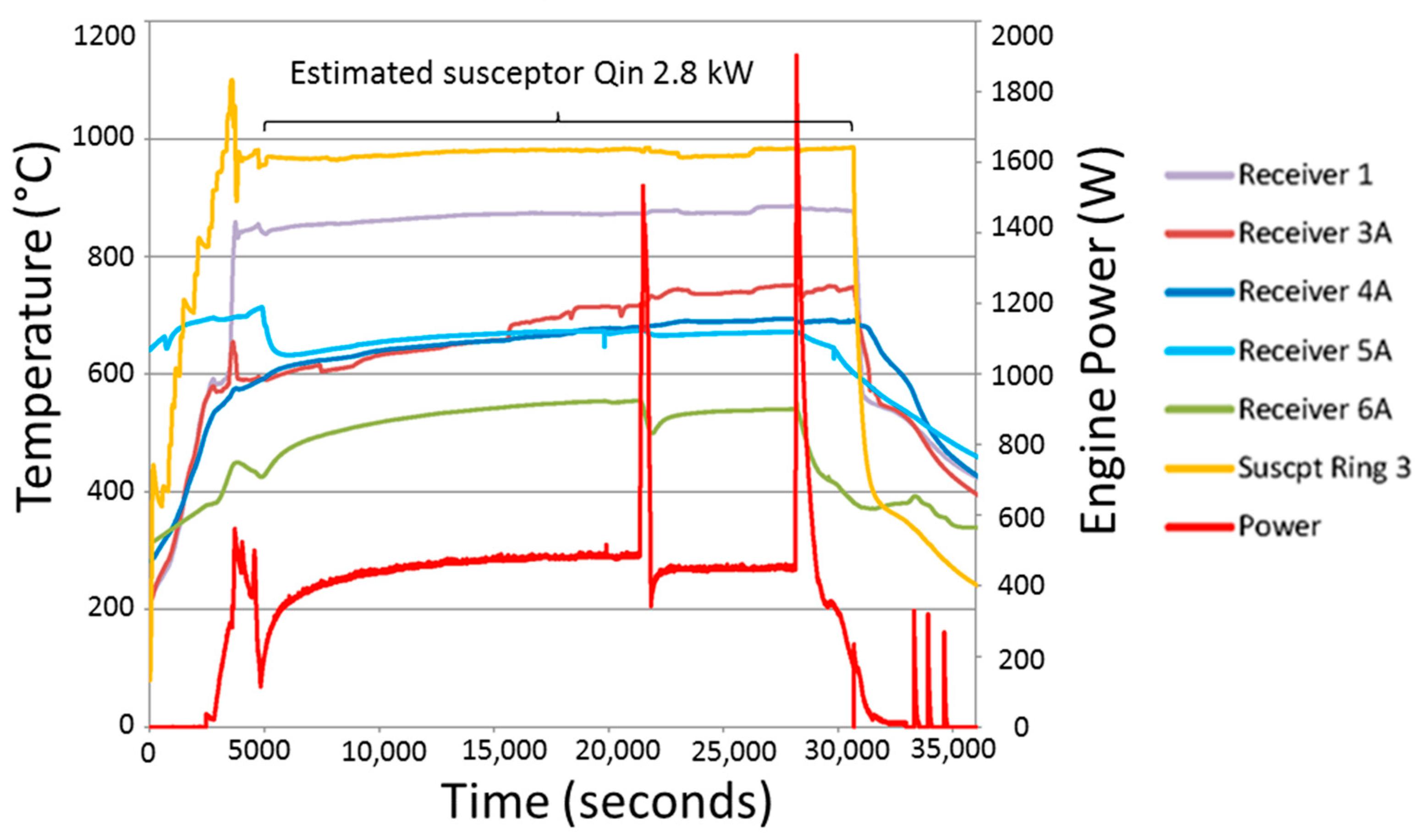 wiring diagram excel 33rko   26 wiring diagram images