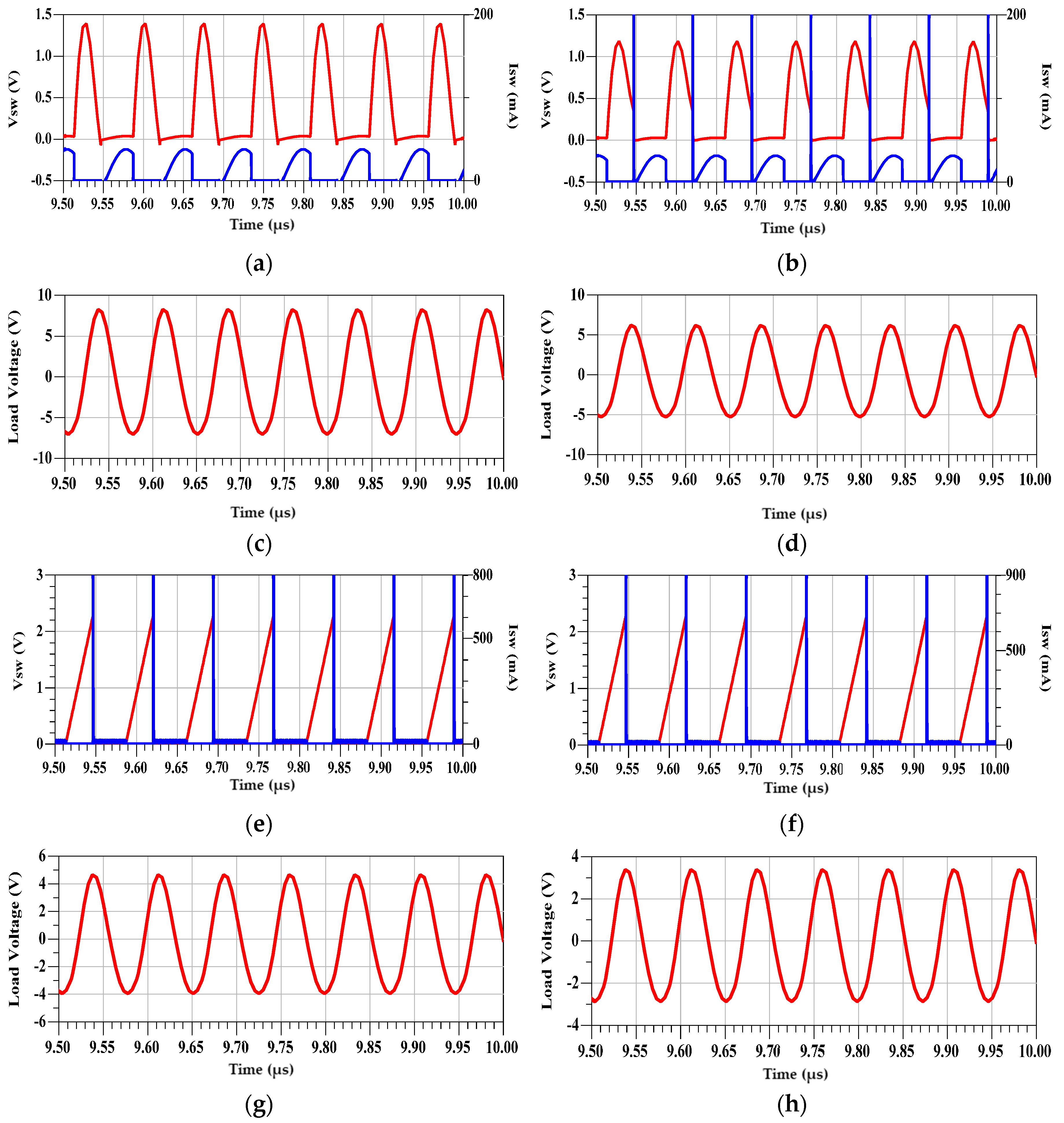 Energies | Free Full-Text | Class E Power Amplifier Design and