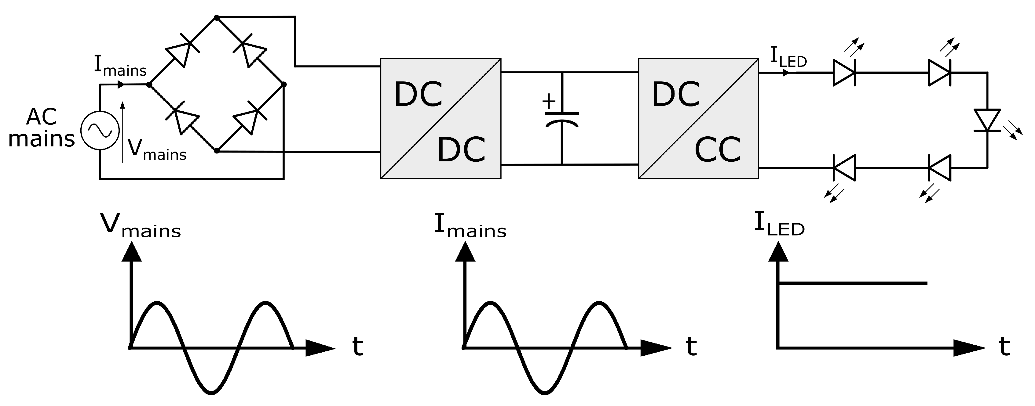 Energies Free Full Text Dc Grids For Smart Led Based Lighting Now We Are Feeding The Above Circuit With A Variable Supply Which Is 10 01454 G004