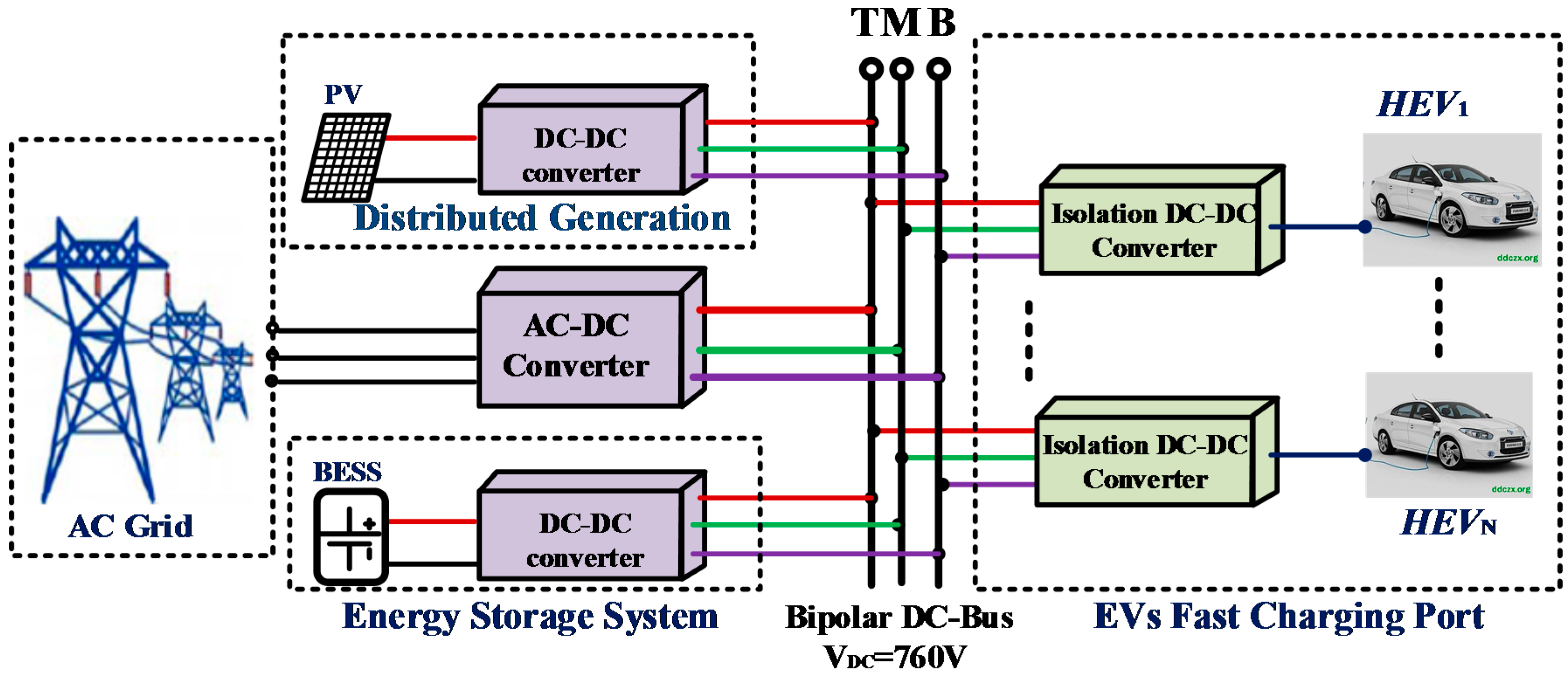 Cars Of A Charging System Diagram : Energies free full text a high frequency isolation