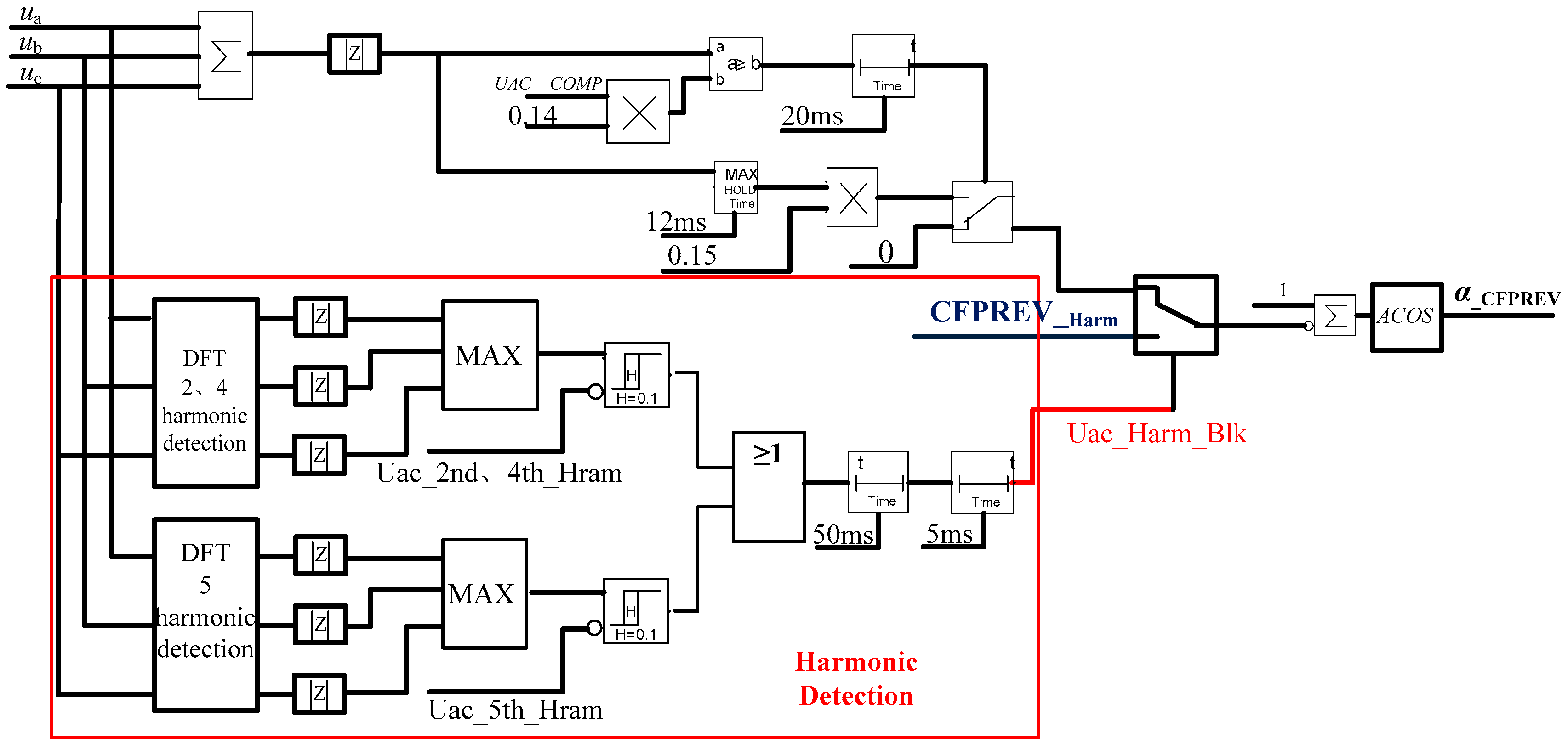 ih 656 wiring diagram cb750f shop manual wiring diagram 2000 honda Snatch Block Diagrams  SunSun HW- 304B Internet of Things Diagrams Wiring a Homeline Service Panel