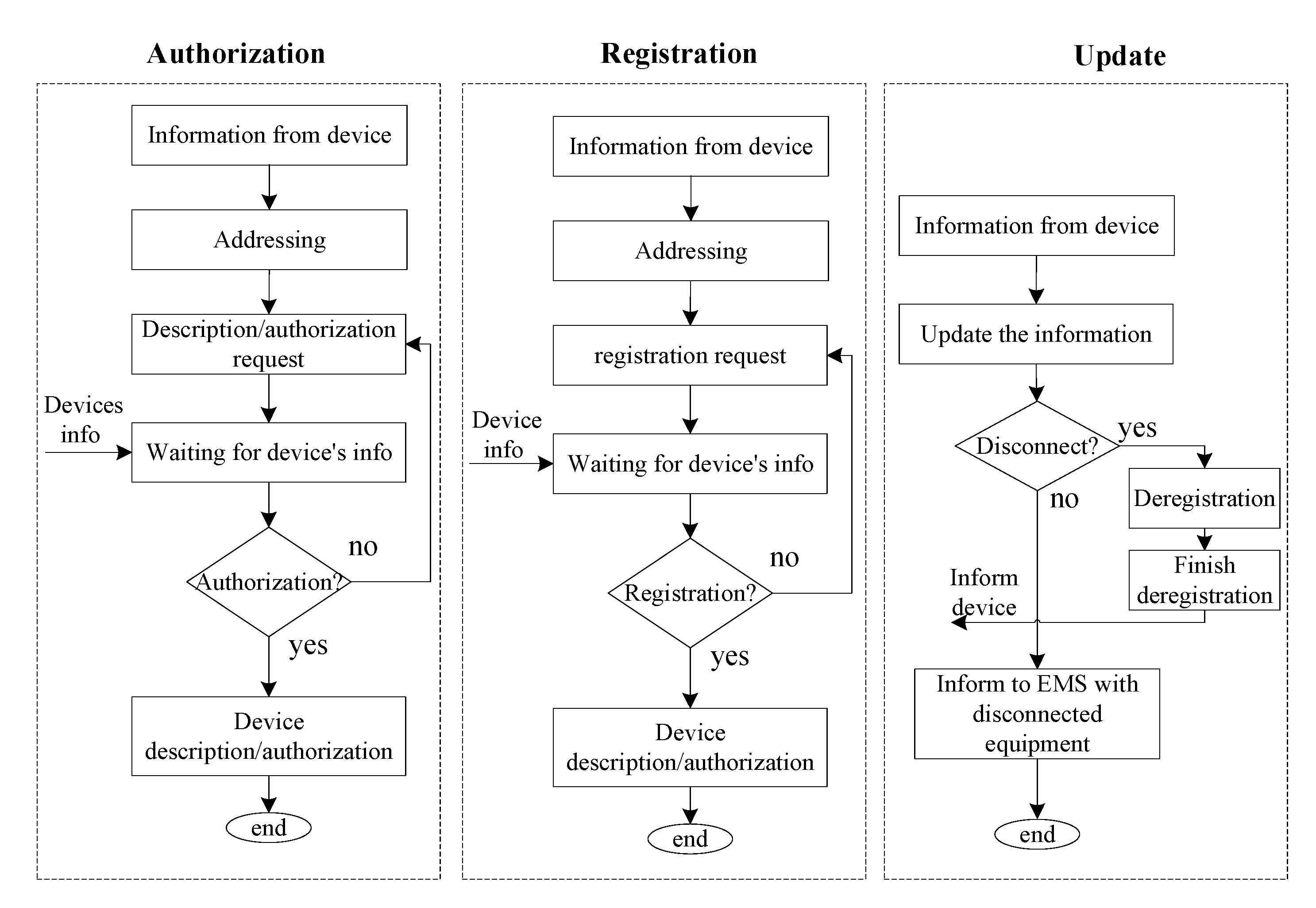cplex manual 12.6 pdf