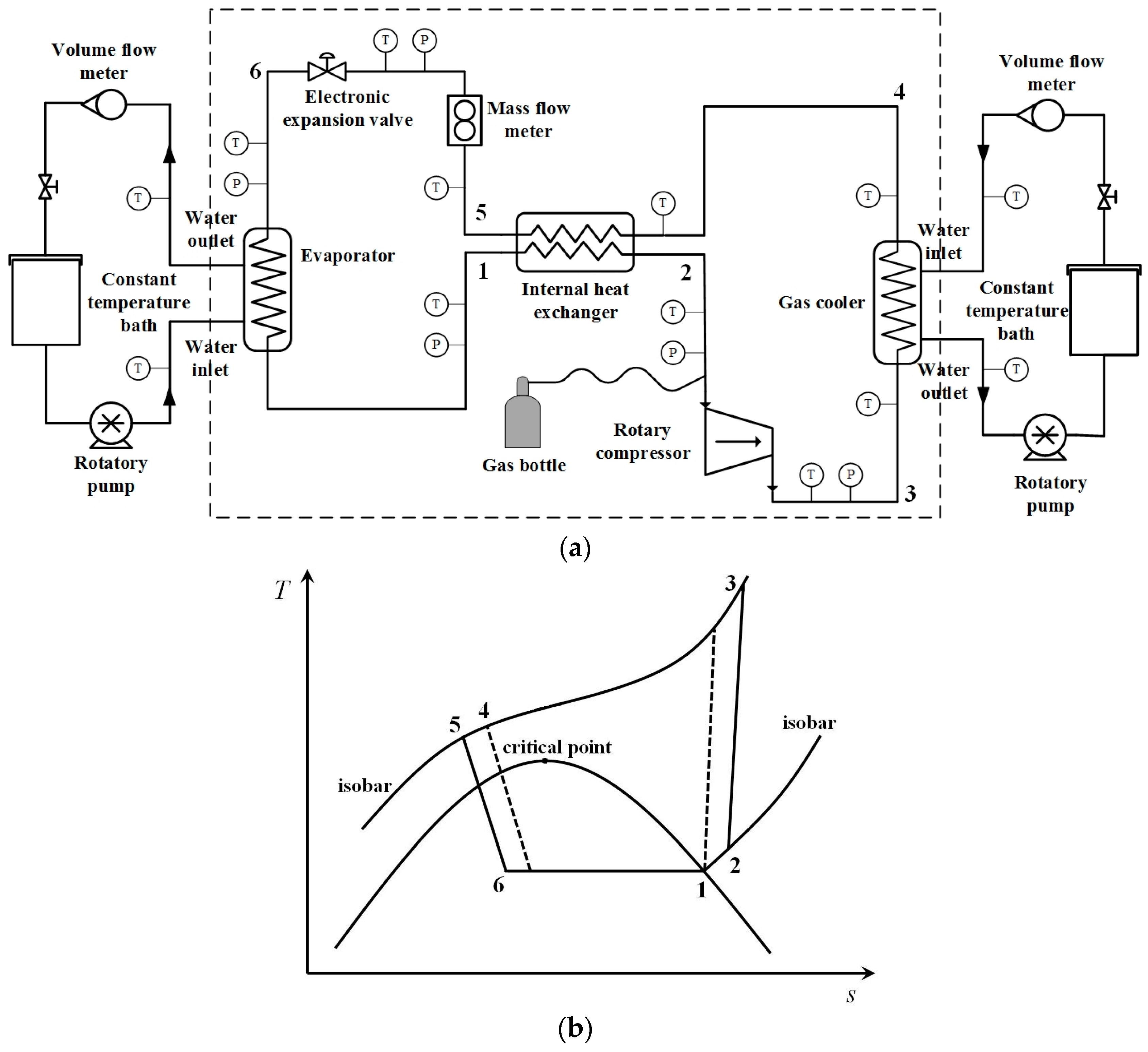Energies Free Full Text Influence Of Refrigerant Charge Amount Expansion Valve Diagram 10 01521 G001