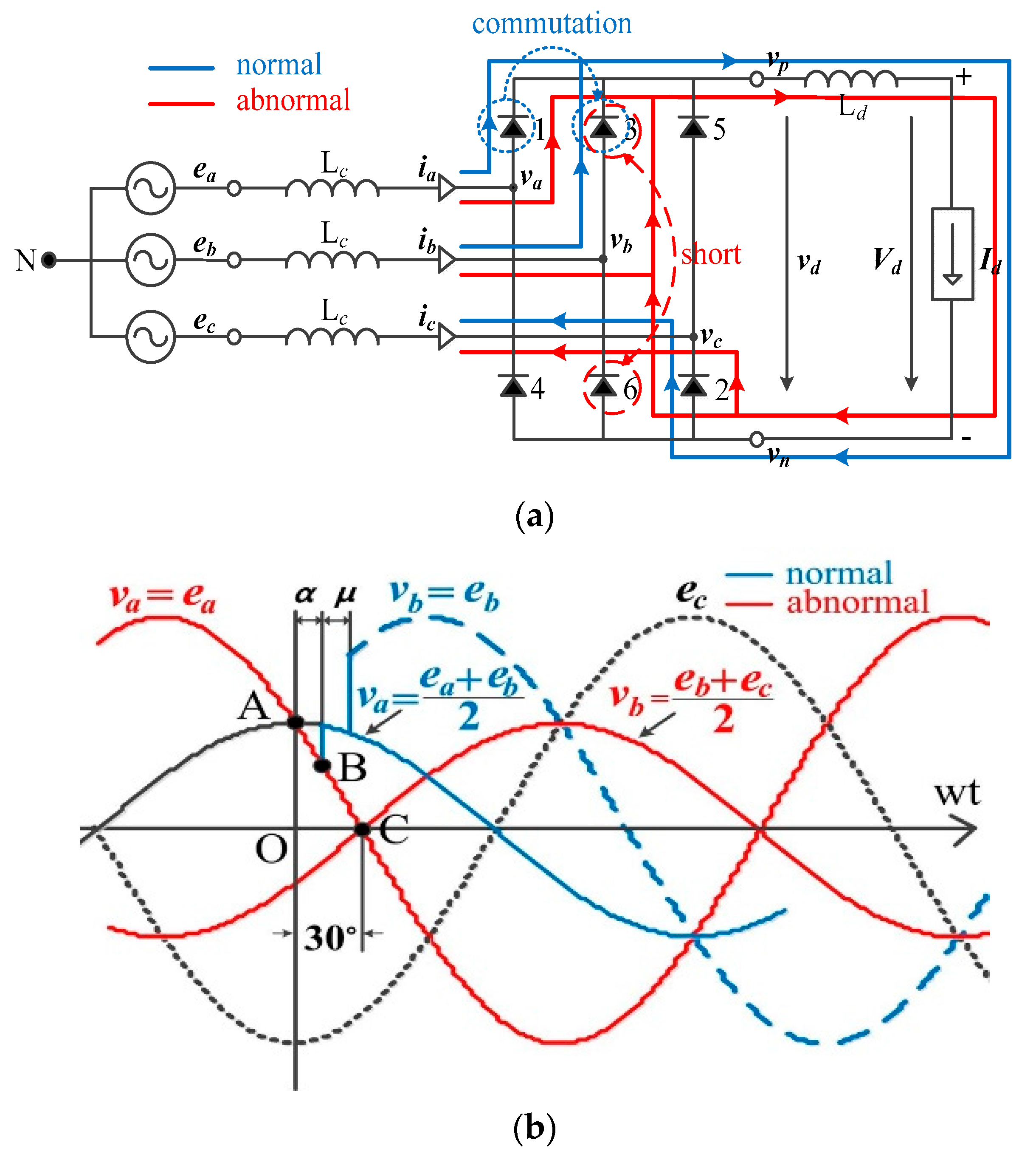 Energies Free Full Text Modeling Of Hvdc System To Improve How A Circuit Breaker Works Rg Industries Inc 10 01543 G002