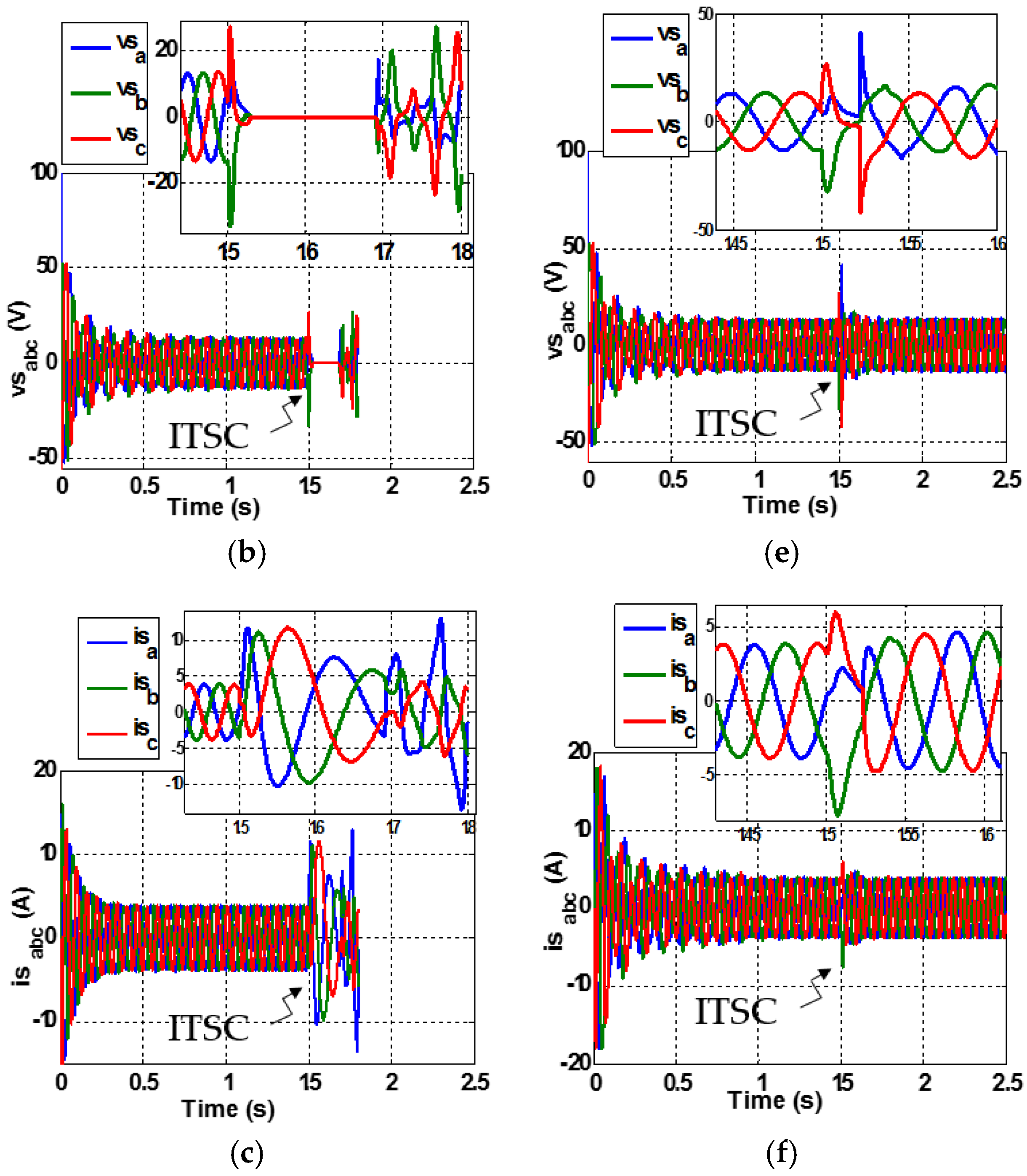 fault tolerant observers The problem of designing asymptotic observers for multioutput systems with one  unreliable output measurement is addressed it is shown that observers desig.