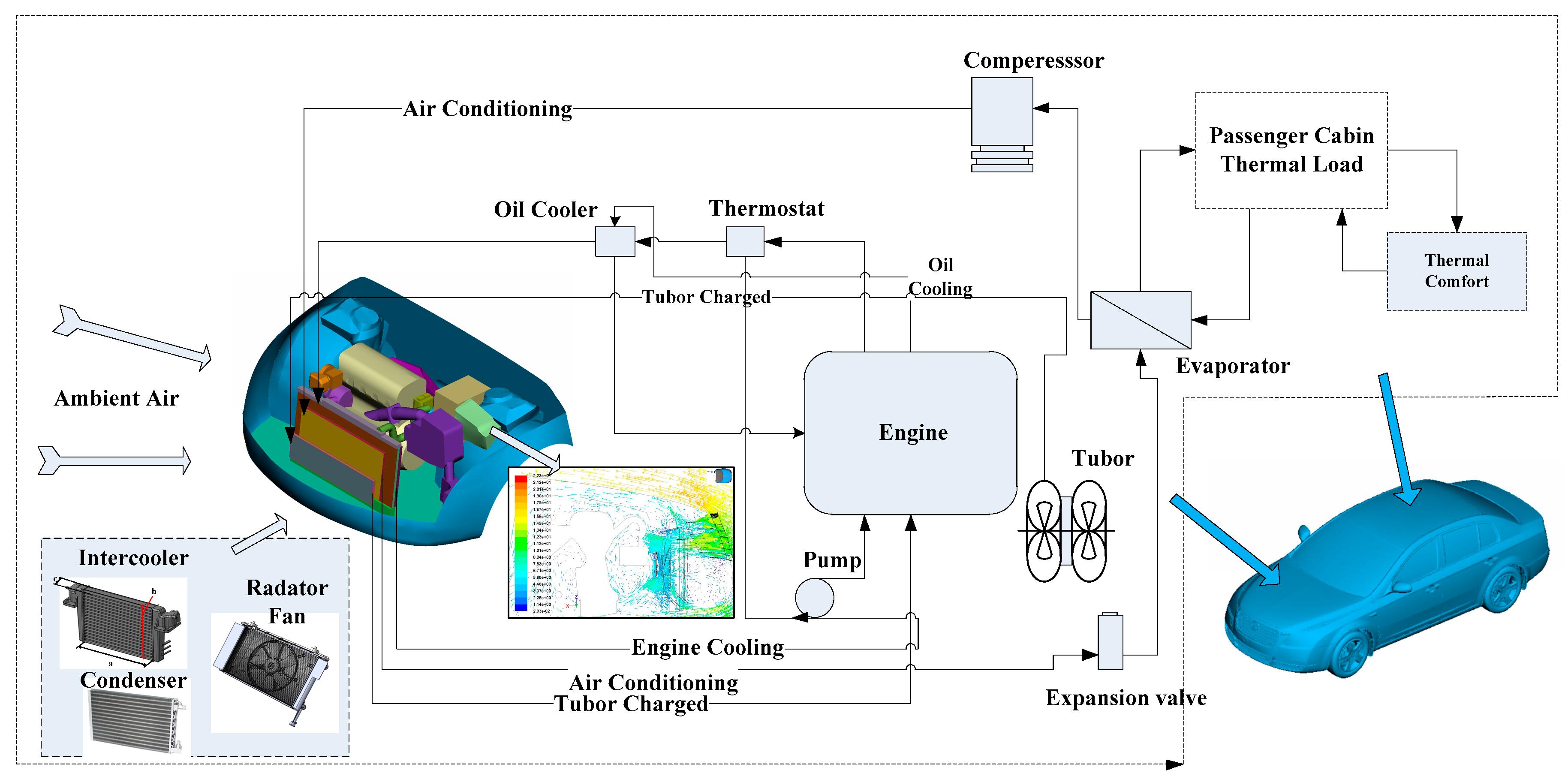 hybrid engine diagram design diagram wiring diagram