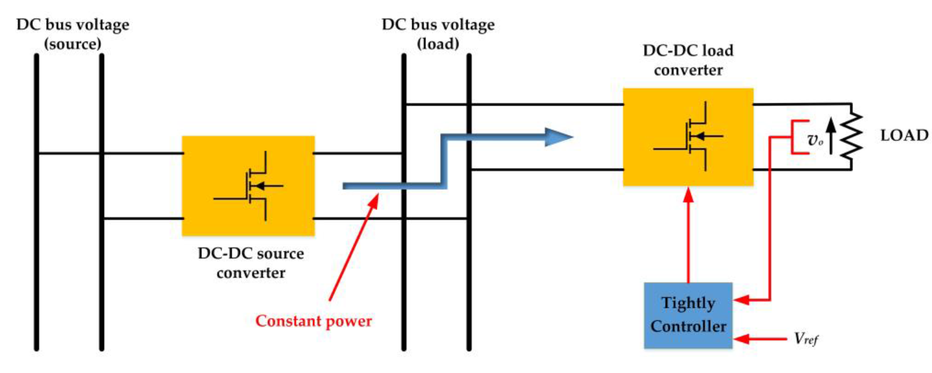 Energies Free Full Text Constant Power Loads Cpl With Ac Constantcurrent Source Design Electrical Engineering Stack 10 01656 G002