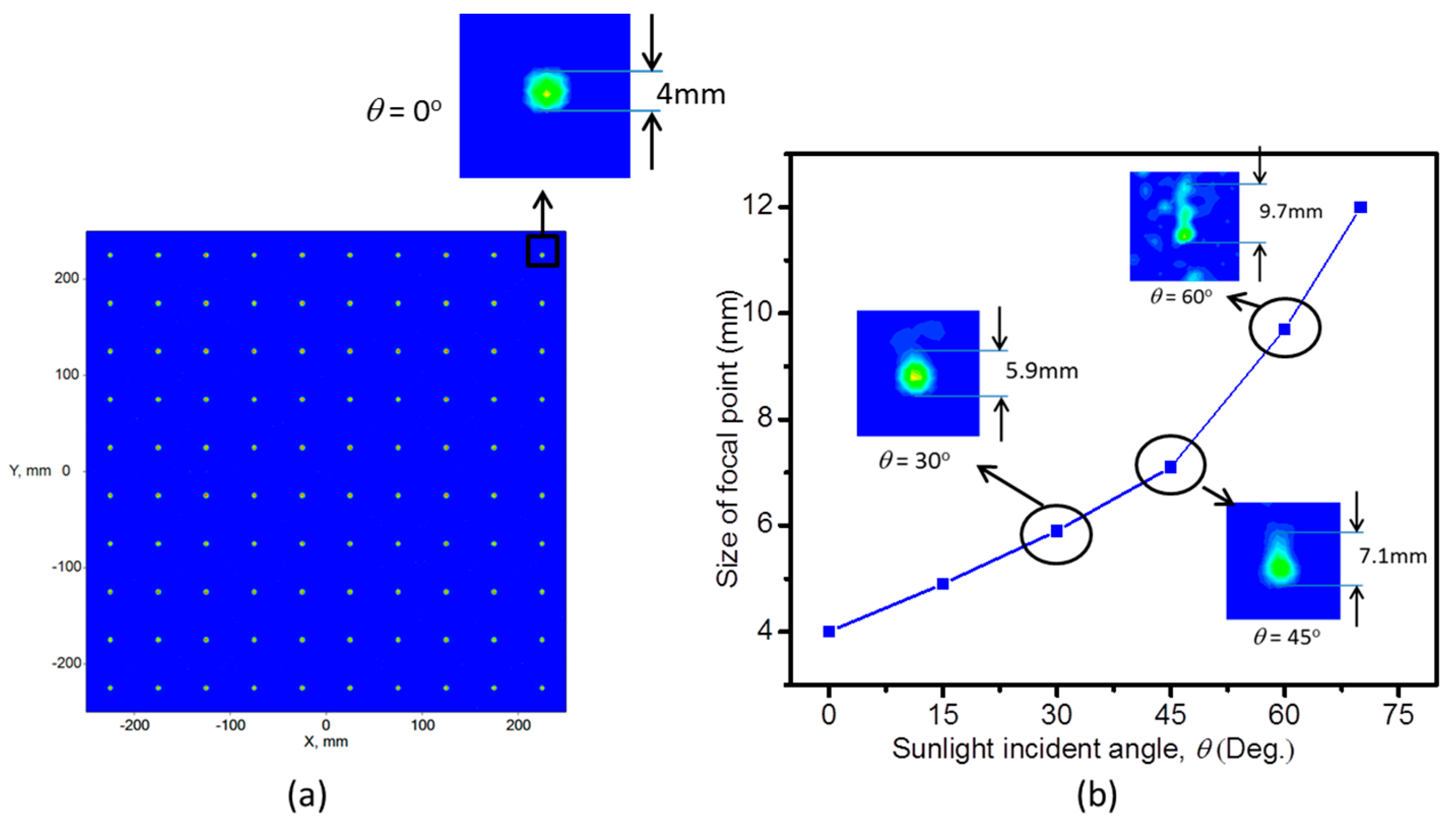 an interpretation of the arrays of the sun In this paper we develop a new approach to the multiple‐station analysis of  geomagnetic array data our approach is based on the observation.
