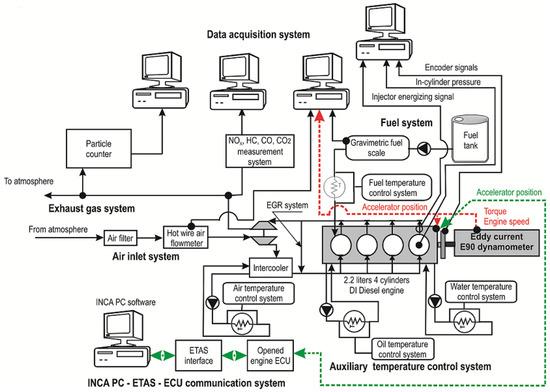 internal combustion engine cooling system