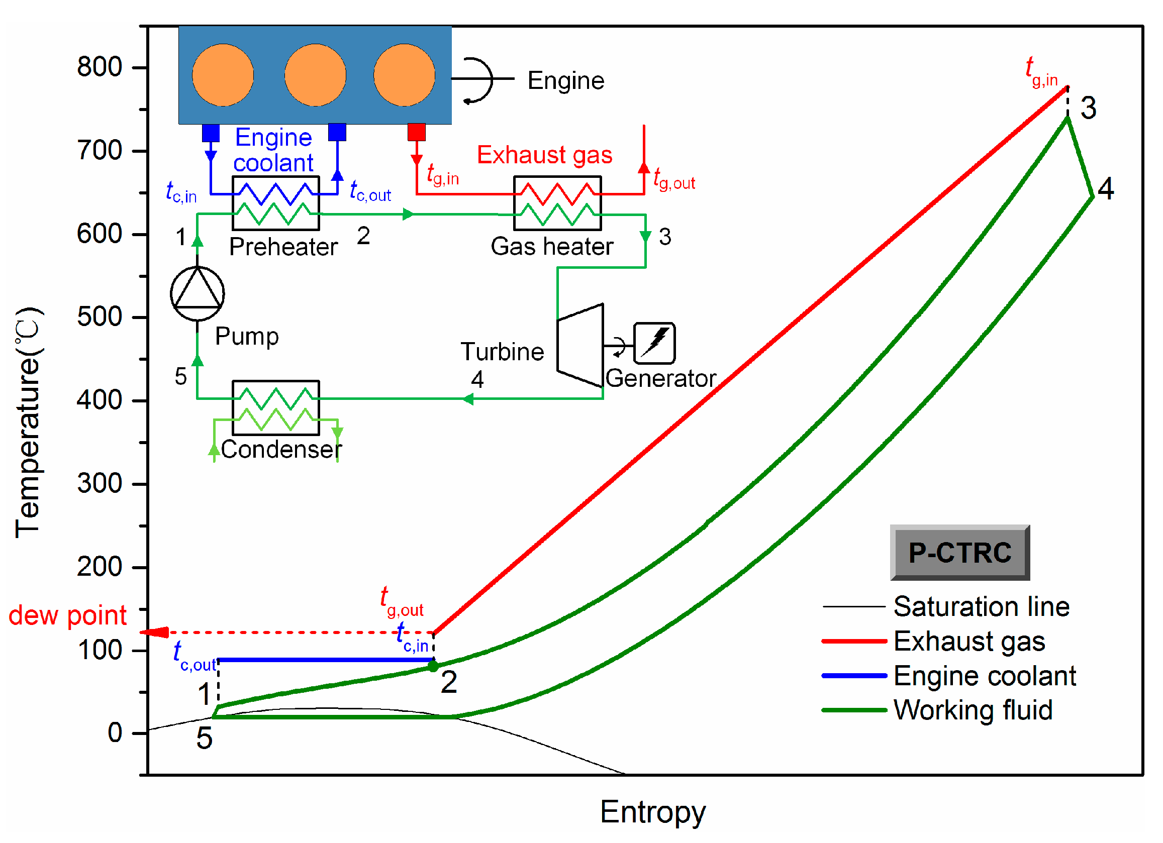 Energies free full text ideal point design and operation of no pooptronica