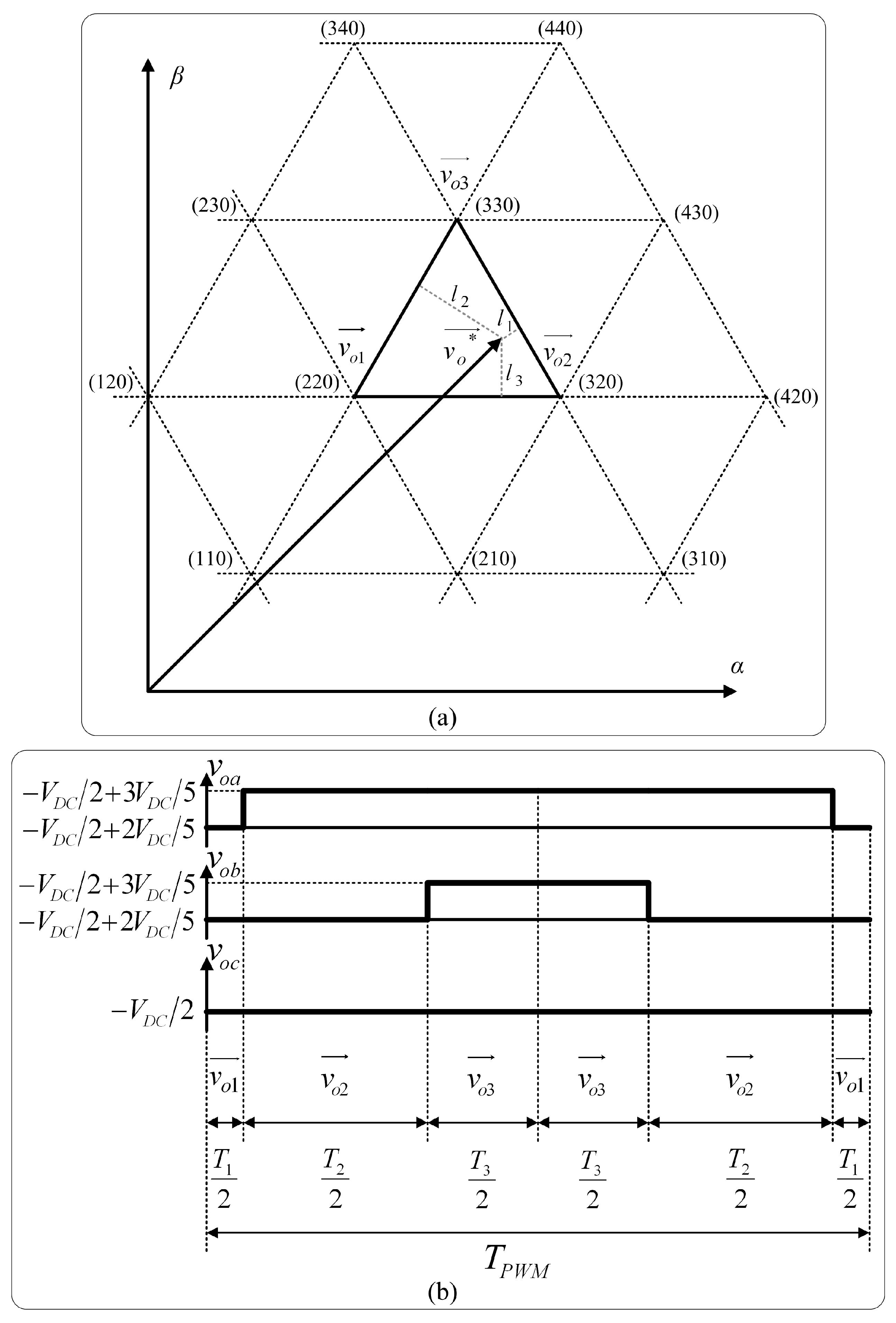 Energies   Free Full-Text   Modular Multilevel Converters
