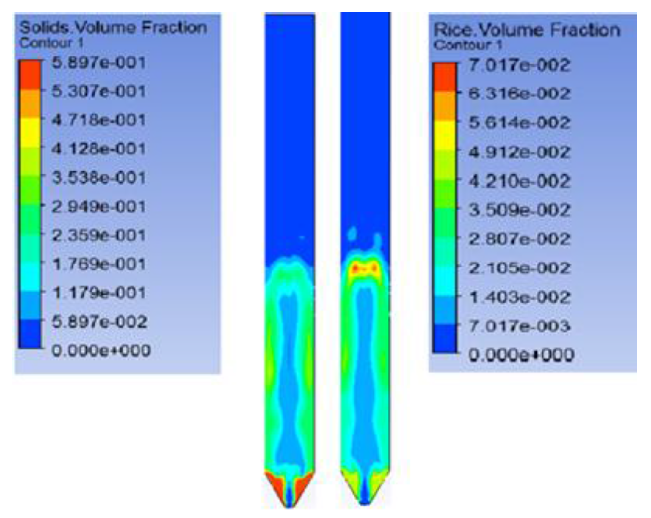 Energies | Free Full-Text | Modelling of Spouted and Spout-Fluid Beds: Key  for Their Successful Scale Up | HTML