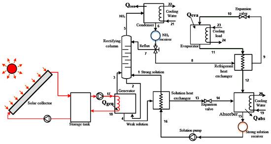toyota supra fuel harness diagram html