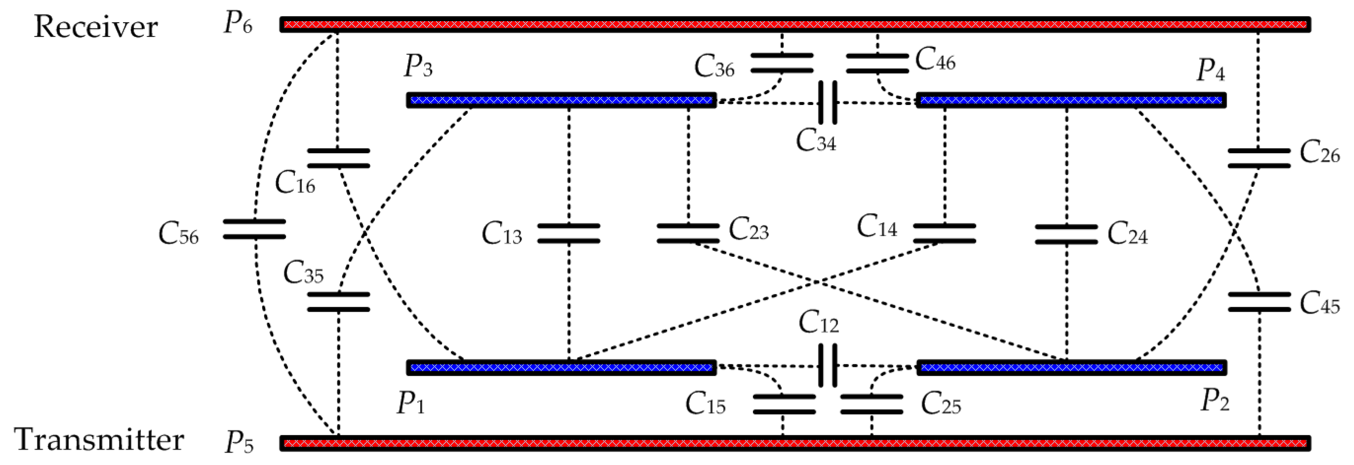 Energies Free Full Text A Review On The Recent Development Of This Simple Circuit Generates Capacitively Isolated Output Voltage 10 01752 G025