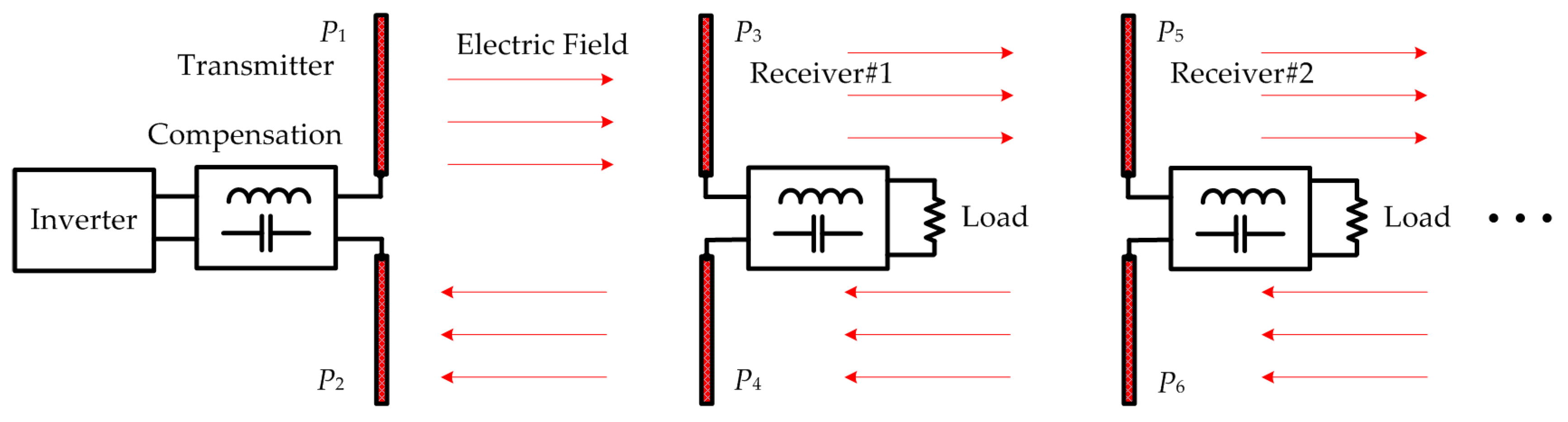 Energies Free Full Text A Review On The Recent Development Of This Simple Circuit Generates Capacitively Isolated Output Voltage 10 01752 G027