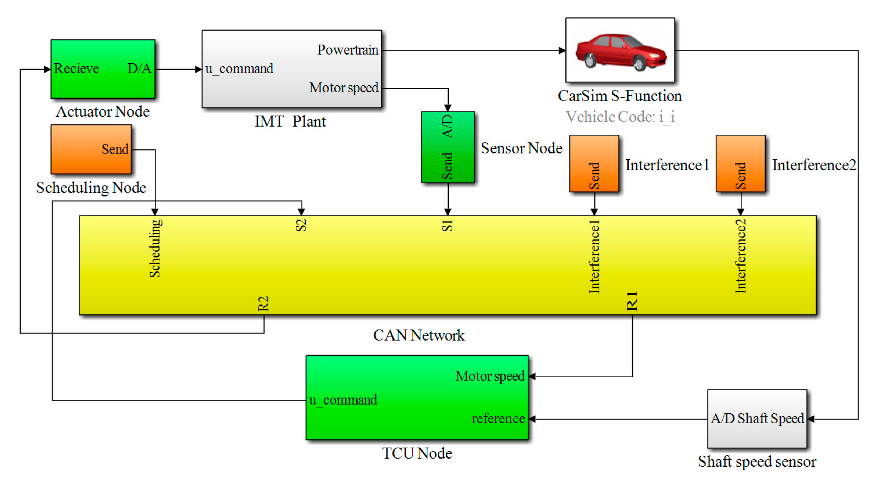 imt network paper 362 attachment of a relay node to the network (international mobile telecommunications) this white paper summarizes lte-advanced features based on [3.