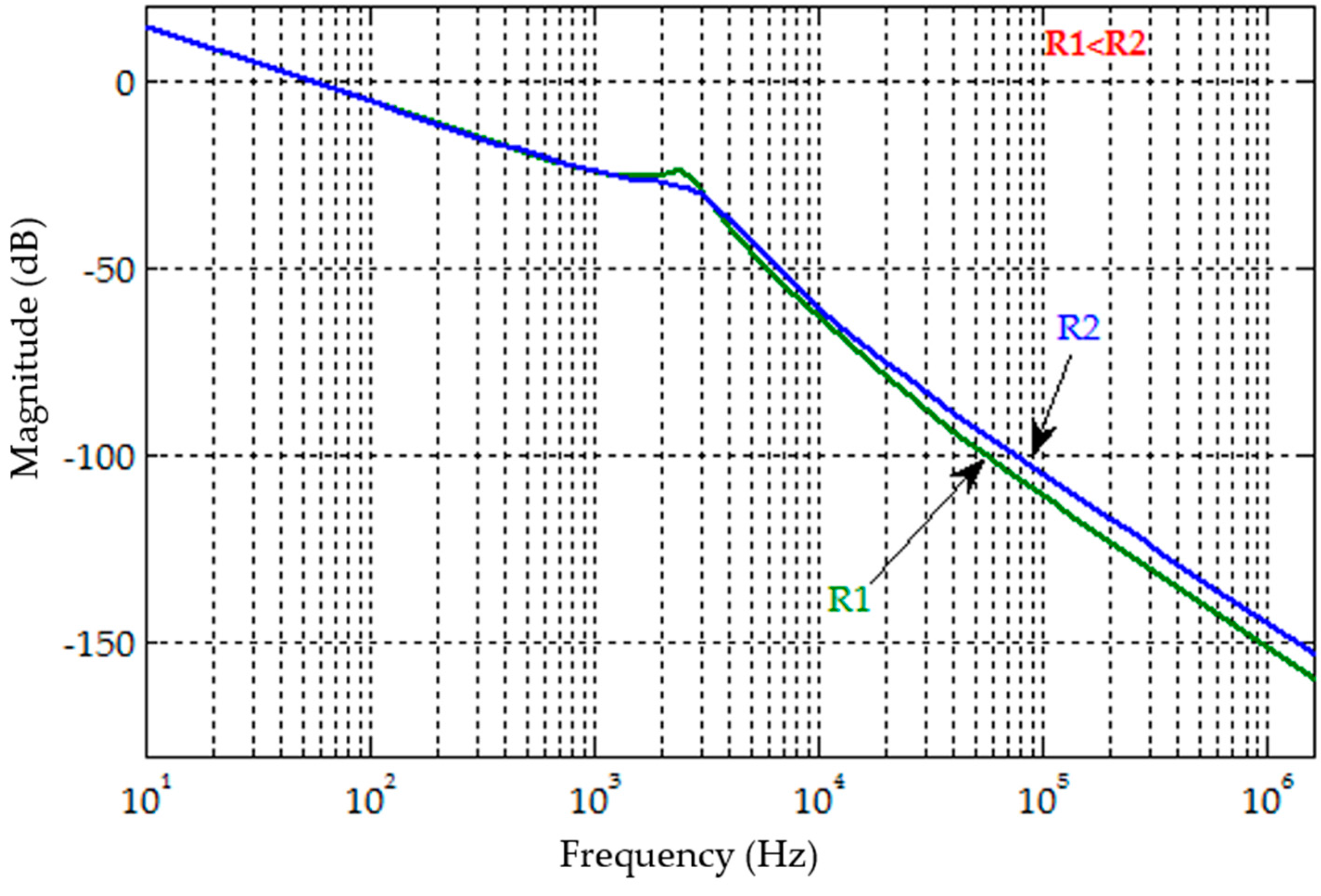 Rc Low Pass Filter Calculation Filter Circuits Index Capacitance