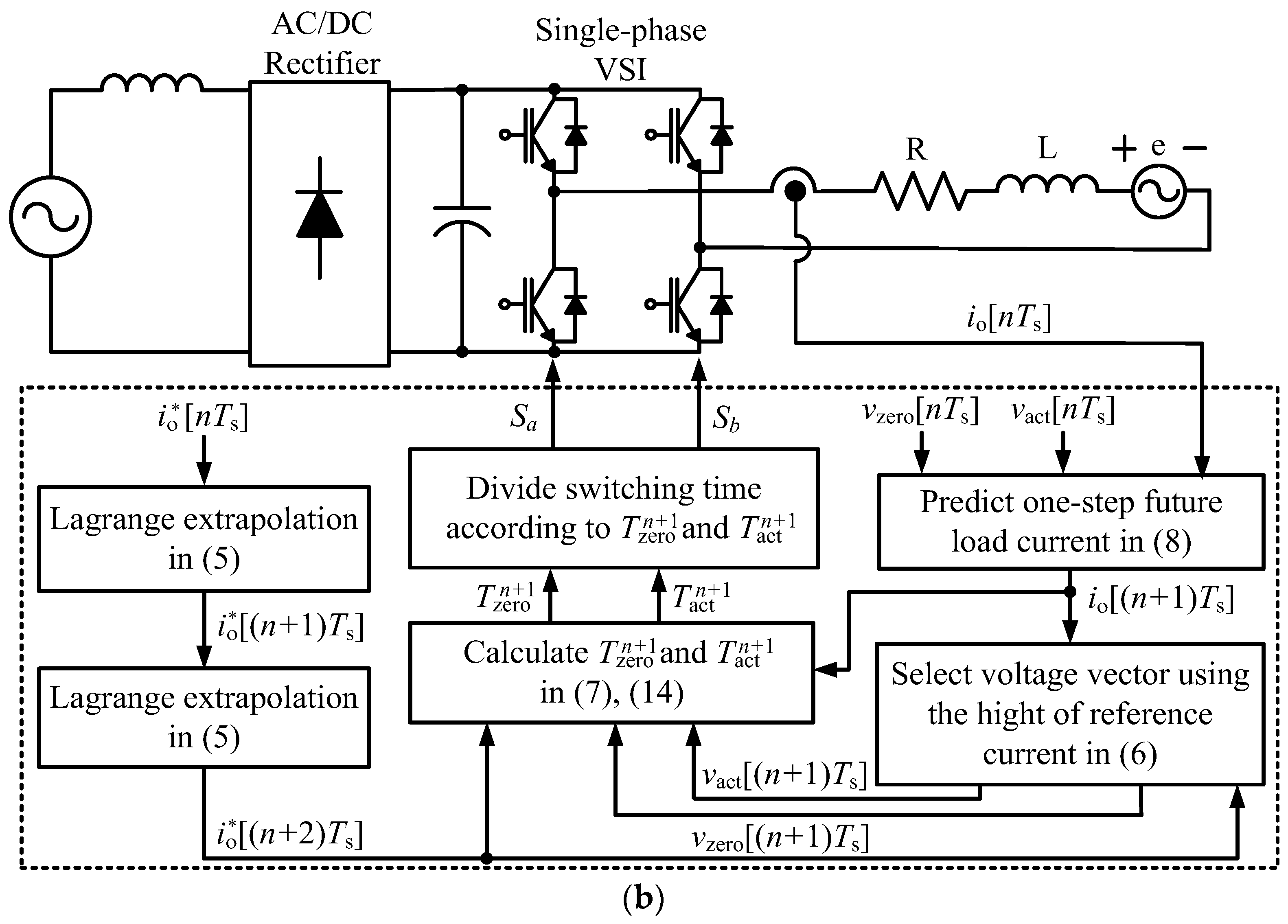 Energies | Free Full-Text | Model-Based Predictive Current