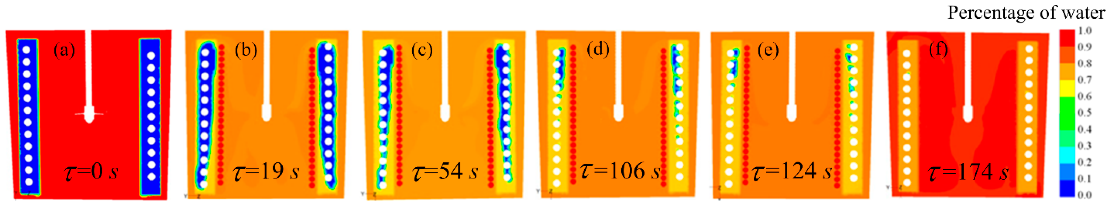 Energies Free Full Text Study Of A Coil Heat Exchanger