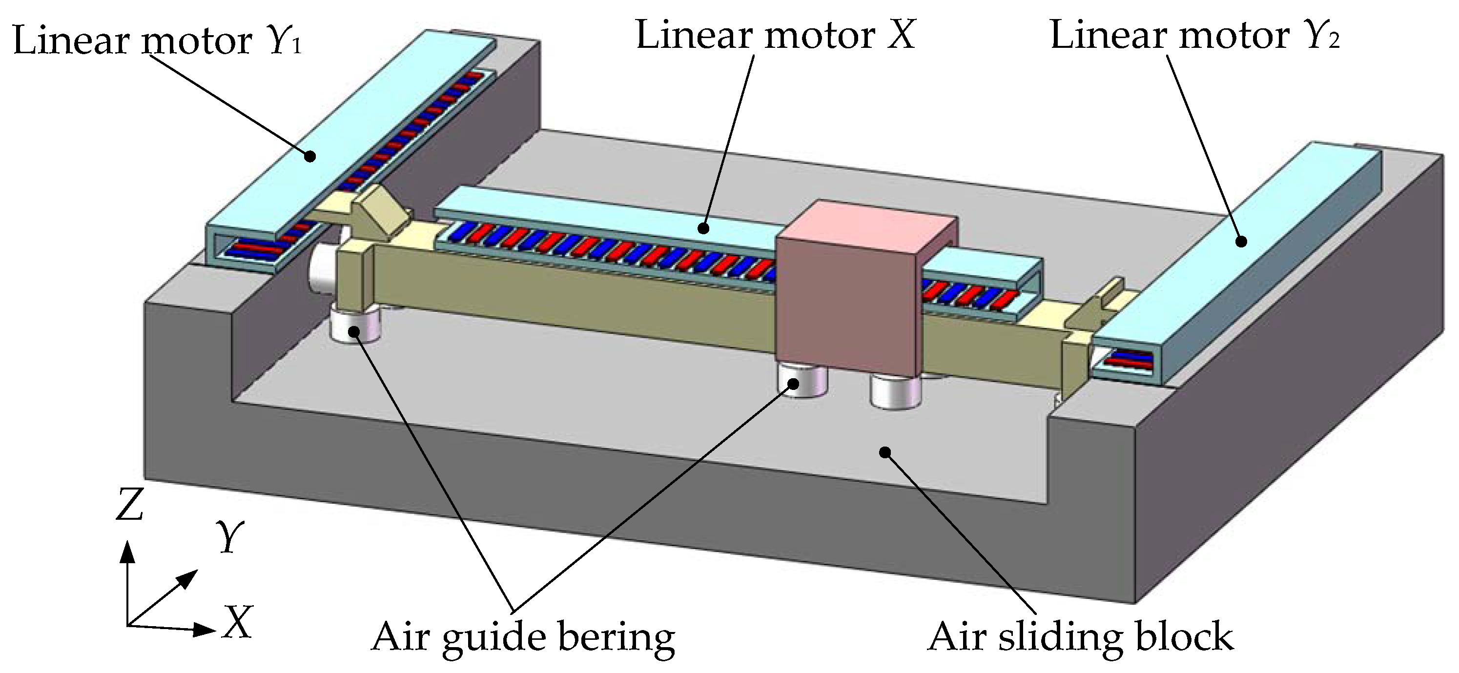 Energies free full text h shaped multiple linear motor for Types of linear motors