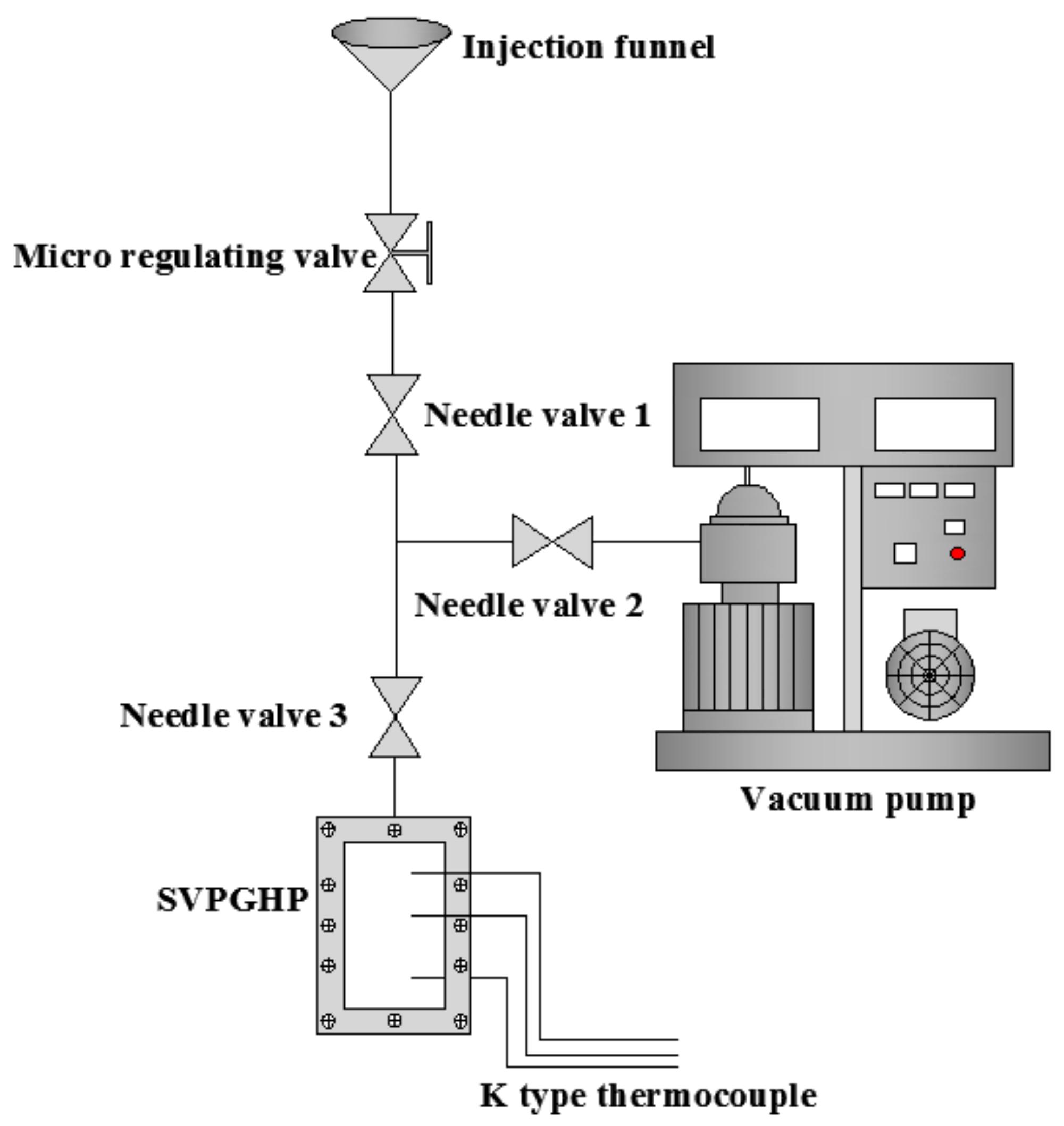 dexen gm 6ka wiring diagrams