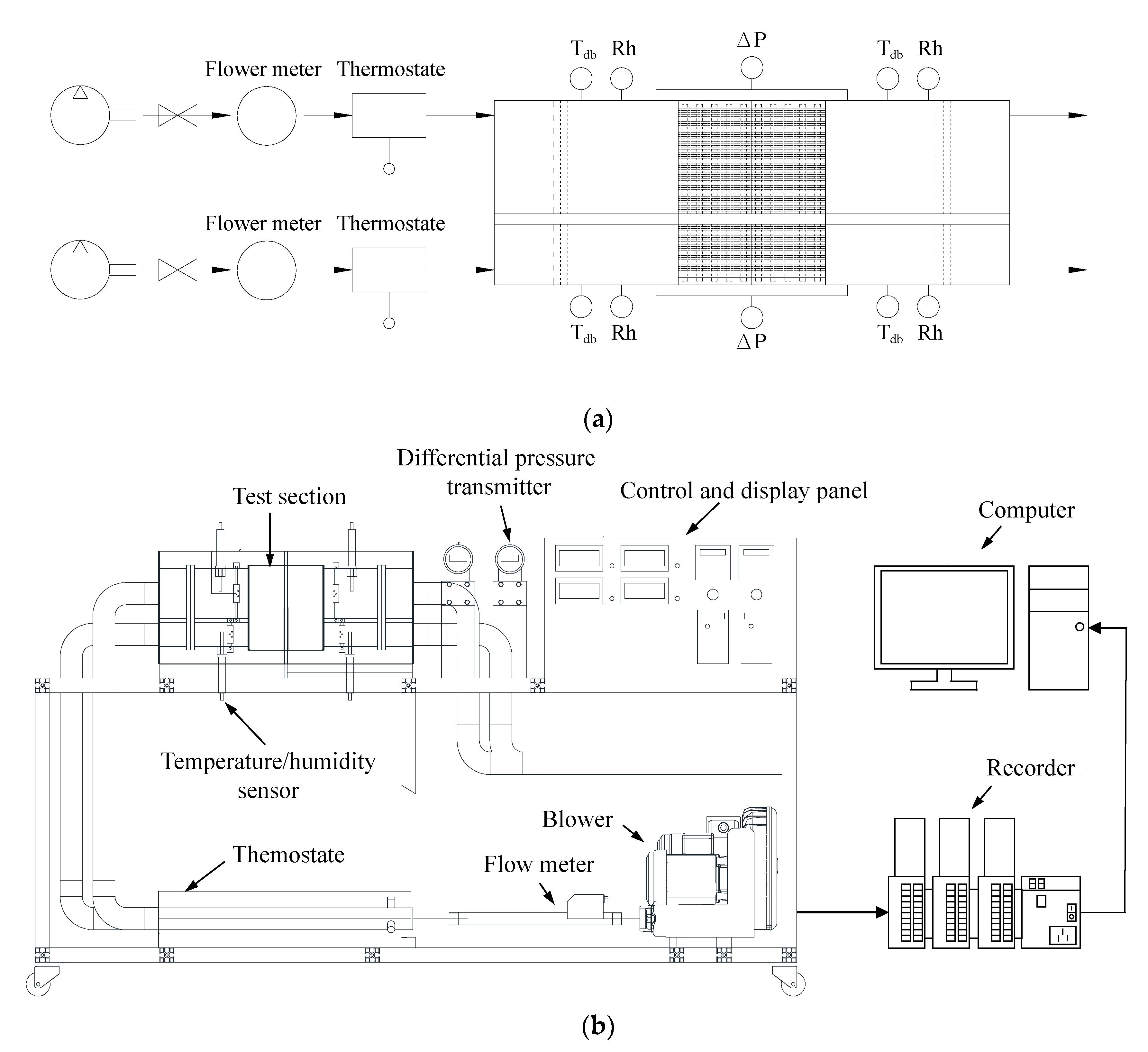 Lg Dehumidifier Rewiring Diagram Free Download Refrigerator Schematics Wiring Schematic U2022