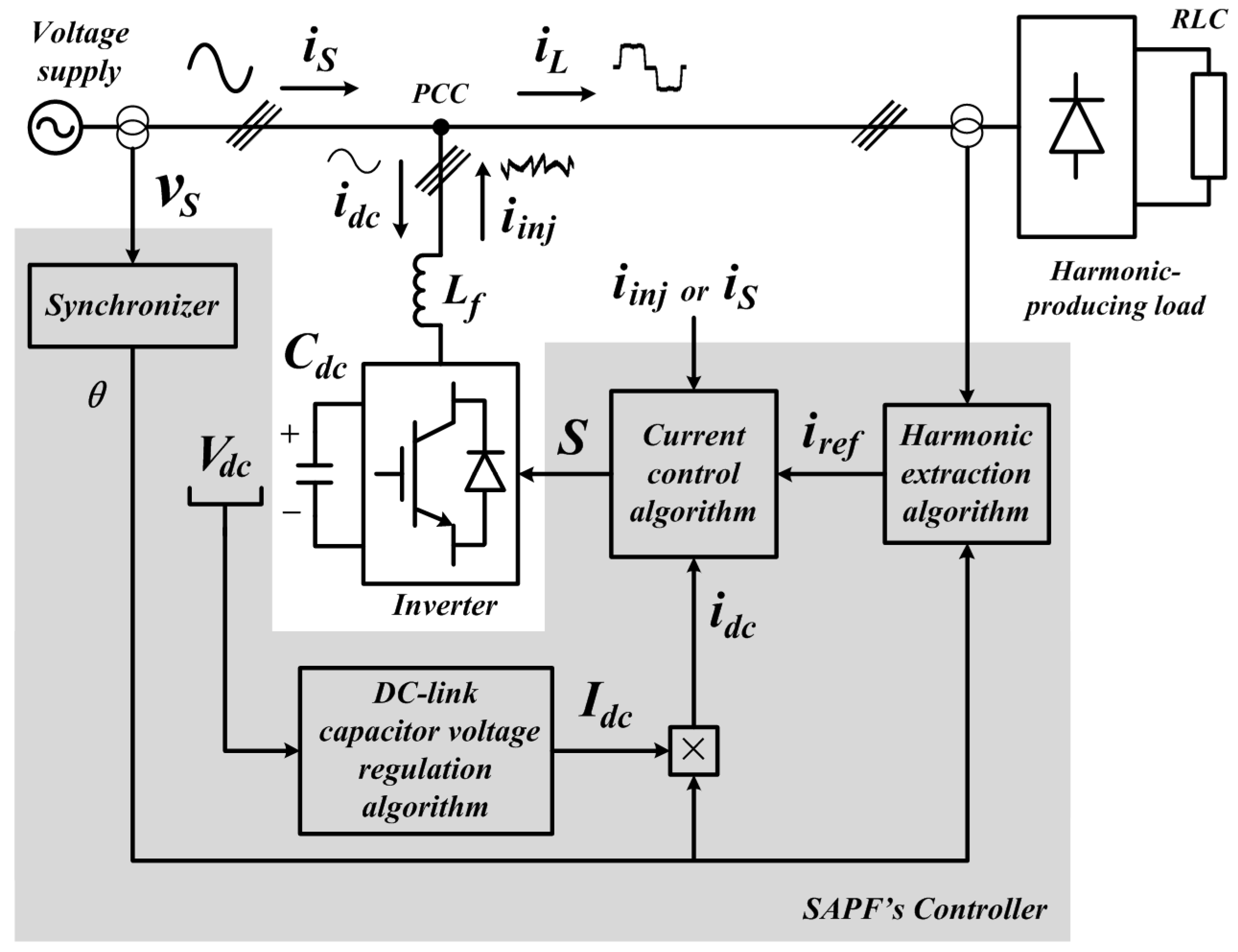 Energies Free Full Text Control Algorithms Of Shunt Active Power And Passive Filters No