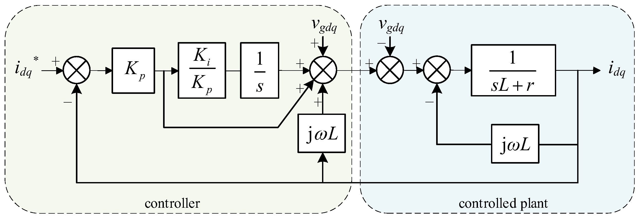 Energies Free Full Text A Novel Digital Control Method Of Circuit Diagram Vector No