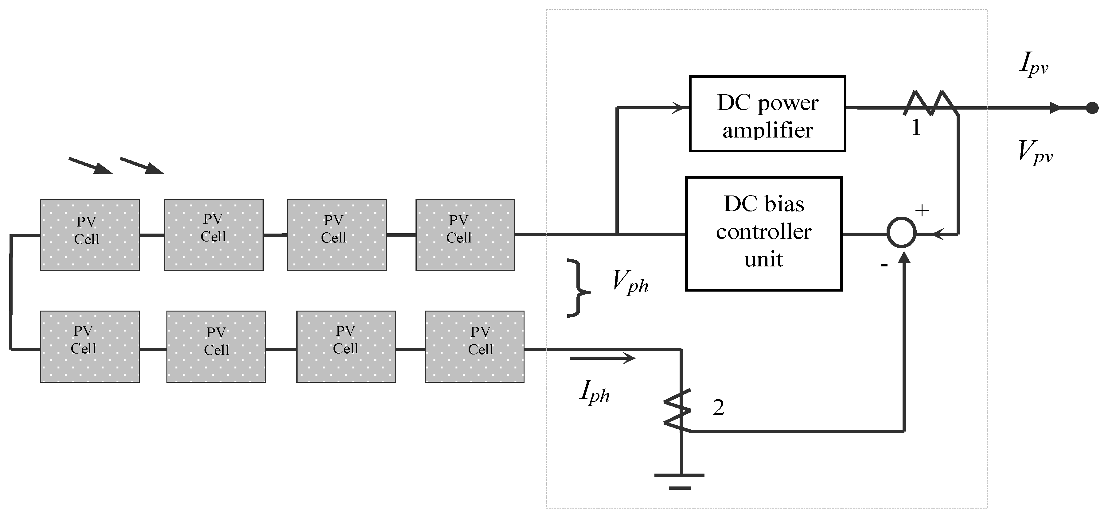 Energies Free Full Text An Emulated Pv Source Based On Circuit Diagram Also Solar Power System Block Dc Converter 10 02075 G005