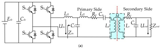 Energies   Special Issue : Wireless Power Transfer and
