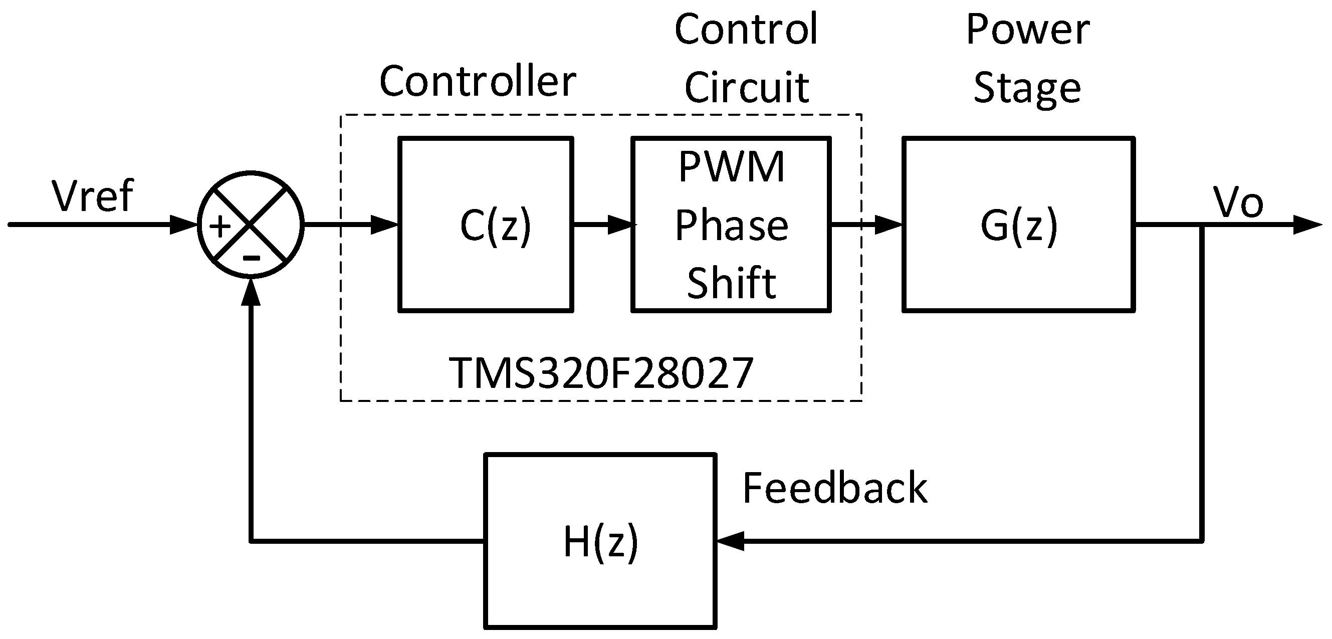 genetic engineering flow diagram