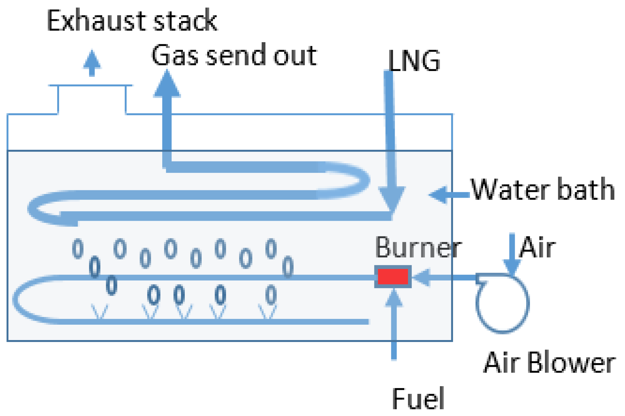 Energies free full text lng regasification terminals the role energies 10 02152 g005 pooptronica Image collections