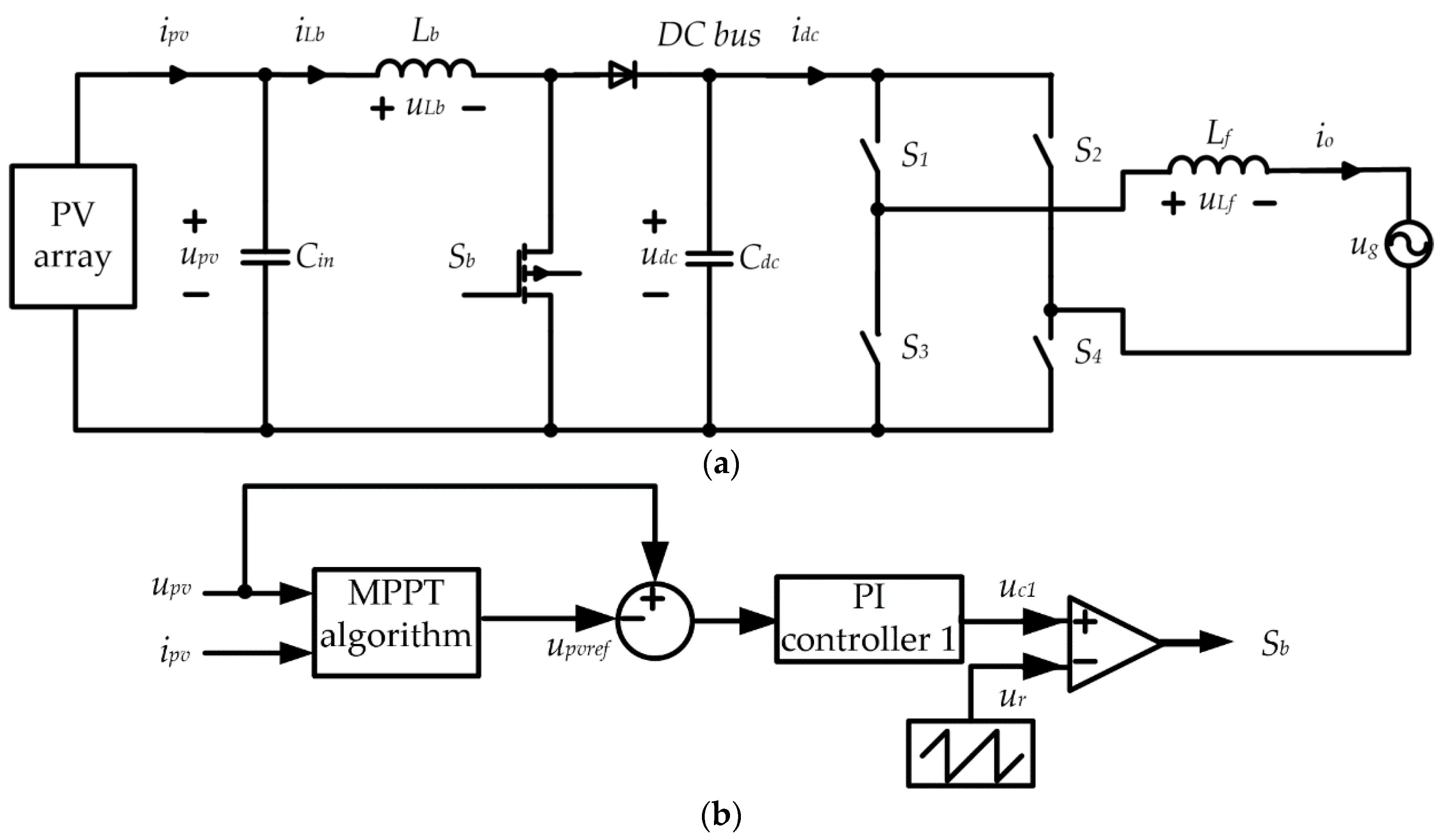 Great Schumacher Se 4020 Wiring Diagram Ideas - Electrical System ...