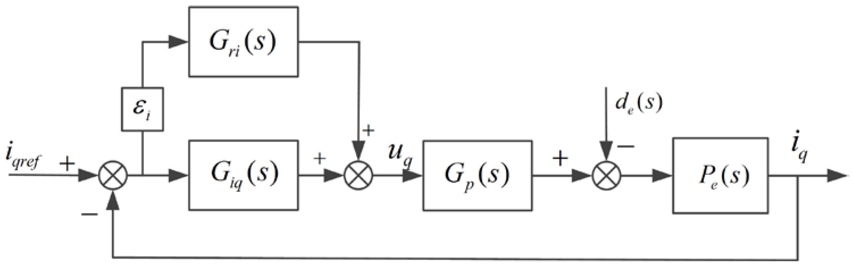 feedback control of dynamic systems 7th edition solution manual pdf